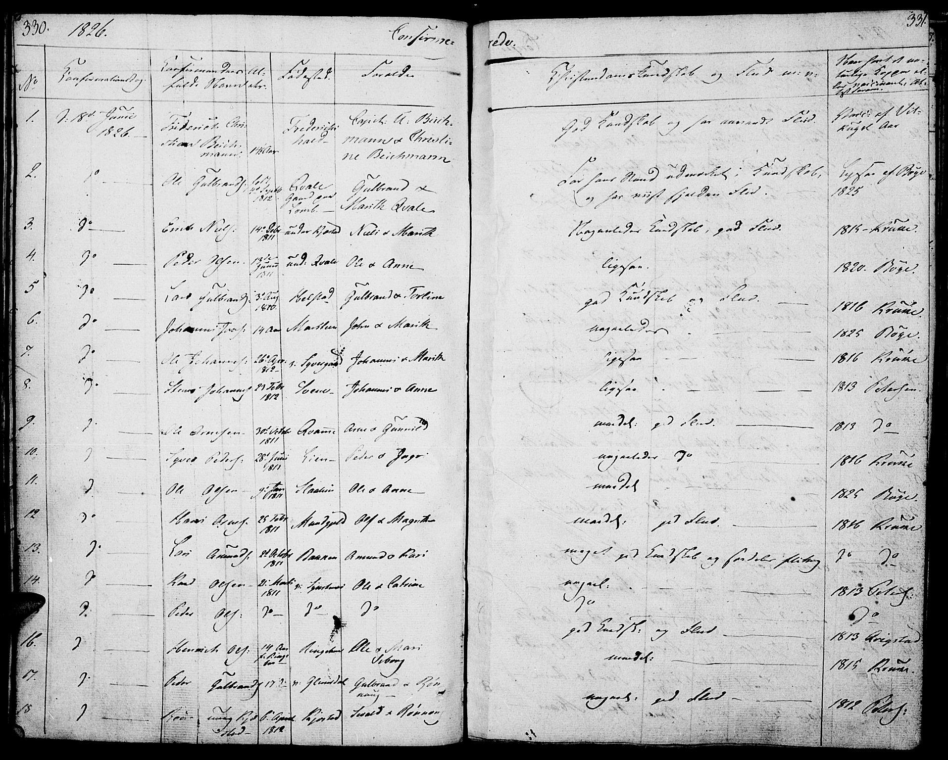 SAH, Lom prestekontor, K/L0005: Ministerialbok nr. 5, 1825-1837, s. 330-331