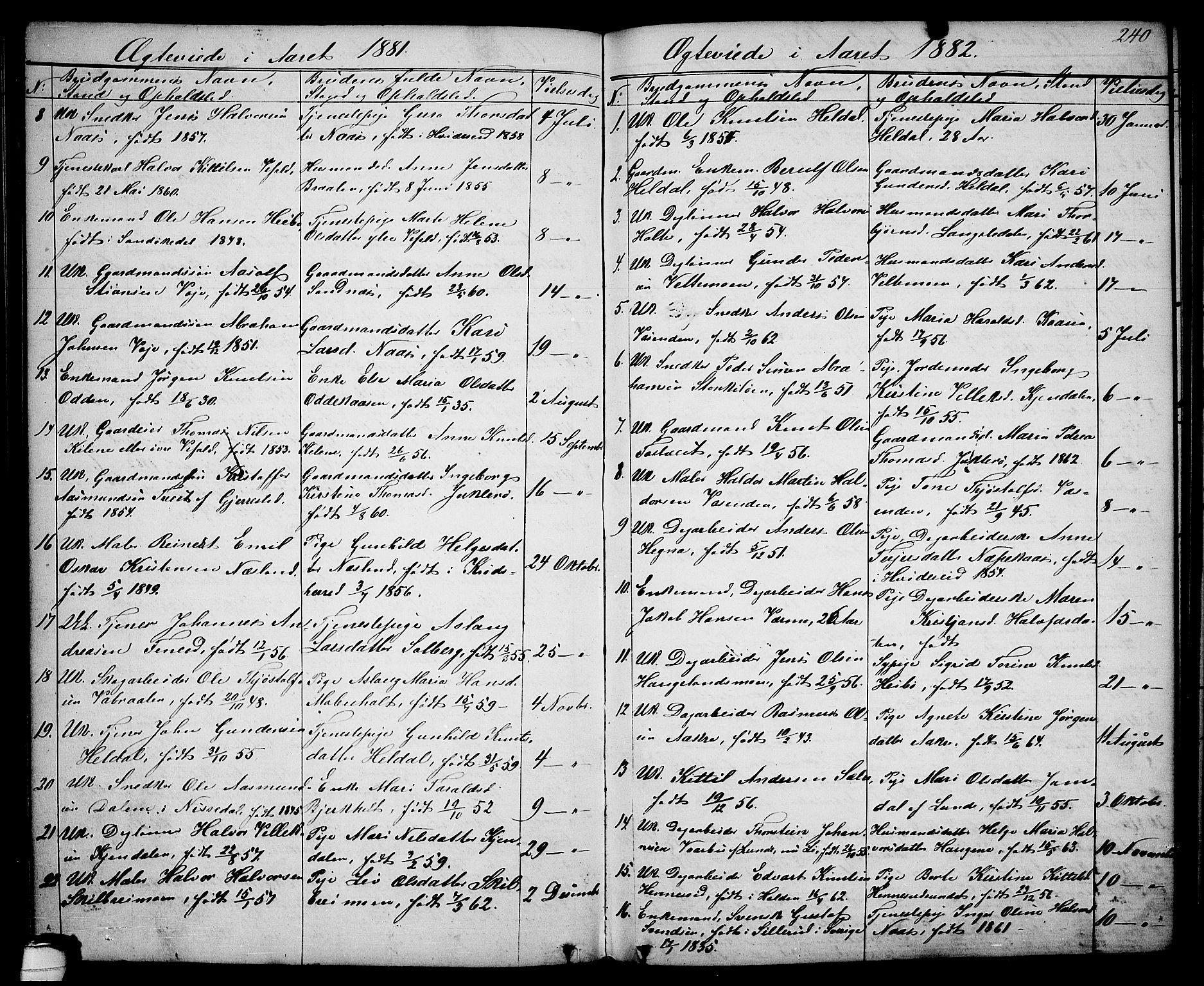 SAKO, Drangedal kirkebøker, G/Ga/L0002: Klokkerbok nr. I 2, 1856-1887, s. 240