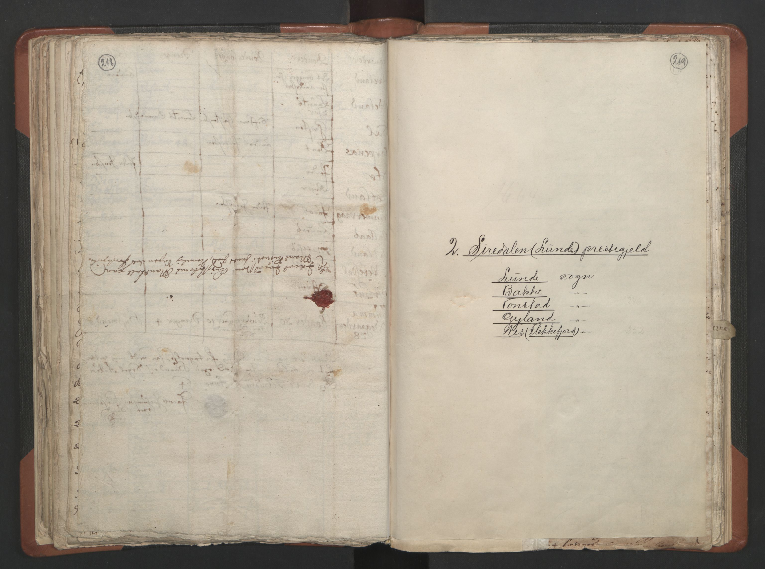 RA, Sogneprestenes manntall 1664-1666, nr. 17: Jæren prosti og Dalane prosti, 1664-1666, s. 218-219