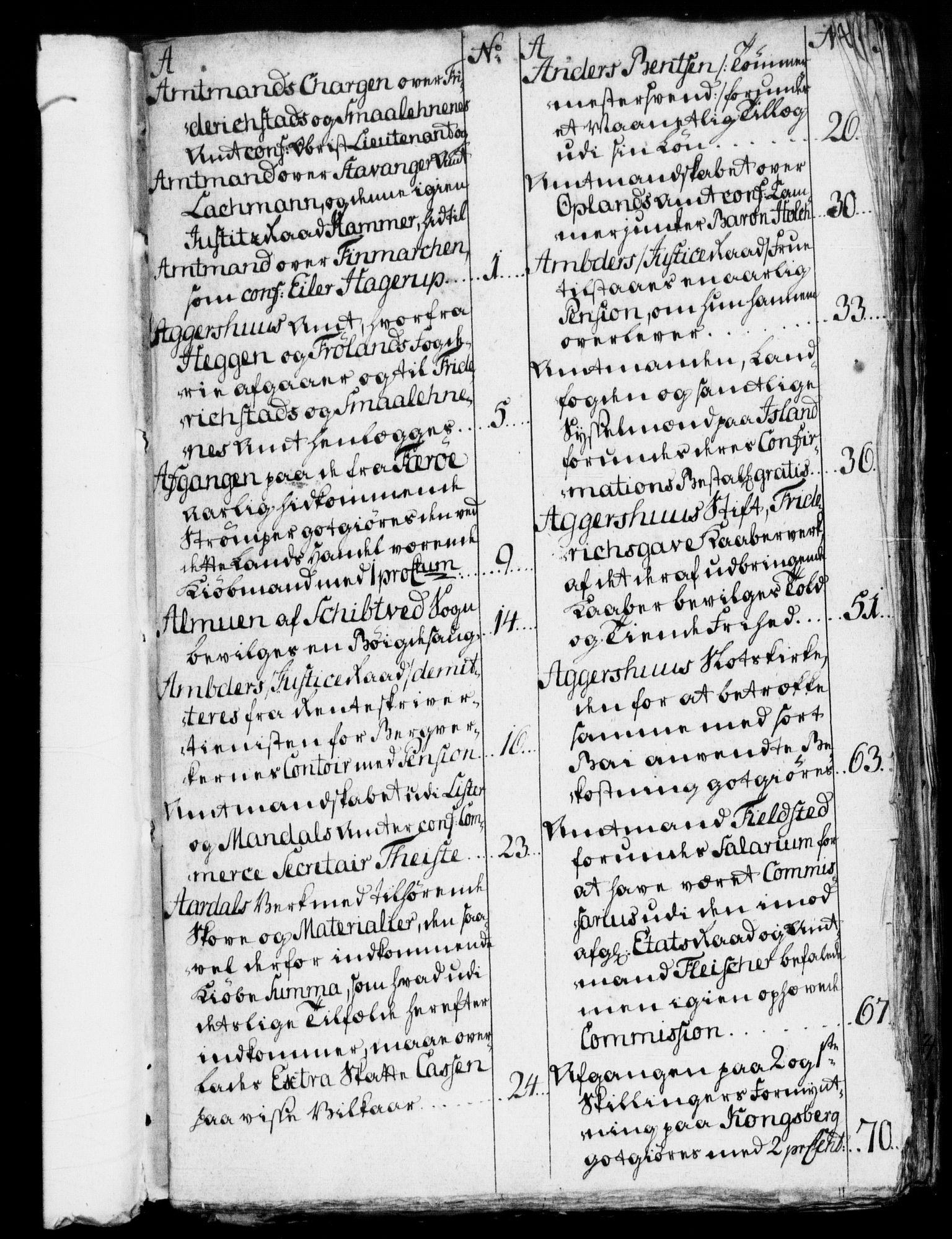 RA, Rentekammeret, Kammerkanselliet, G/Gf/Gfb/L0007: Register til norske relasjons- og resolusjonsprotokoller (merket RK 52.102), 1765-1771, s. 249