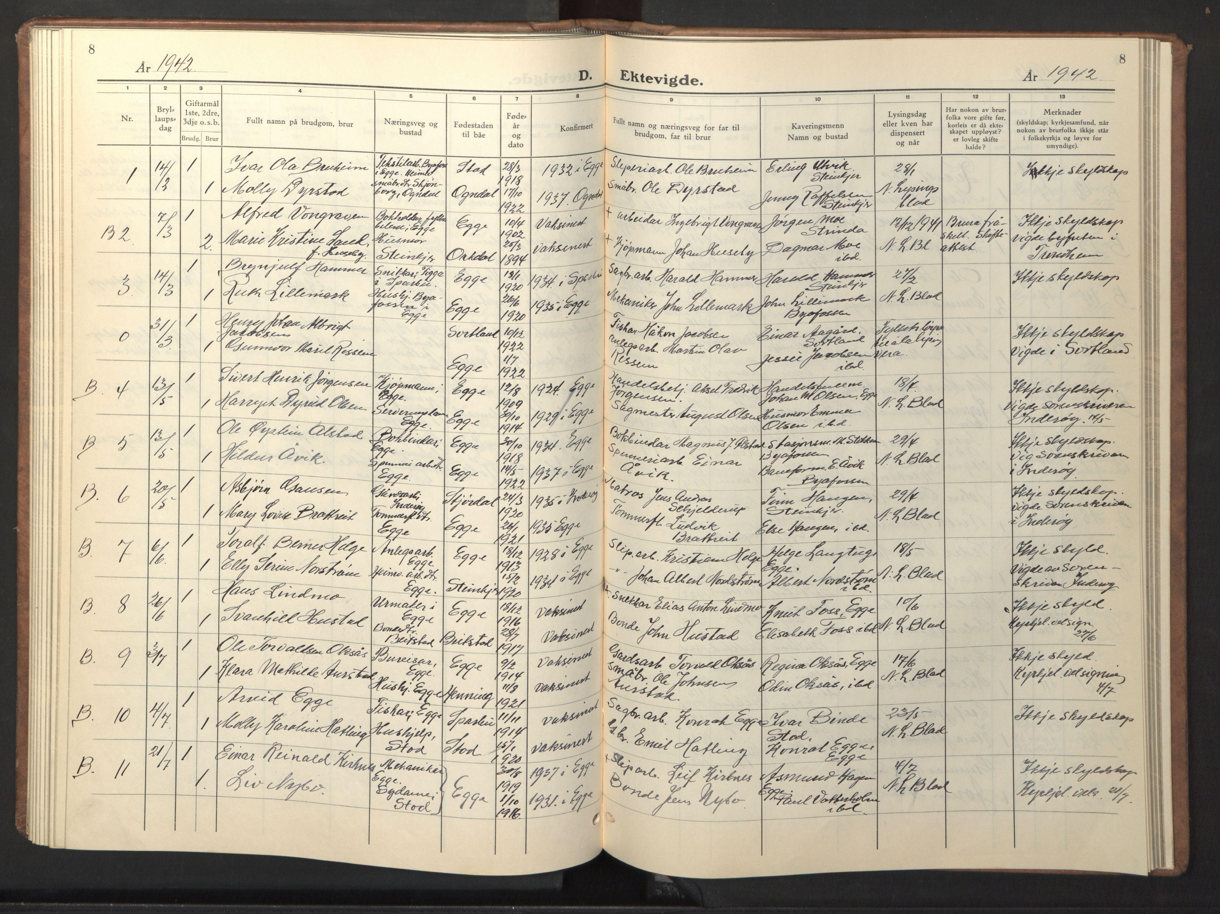 SAT, Ministerialprotokoller, klokkerbøker og fødselsregistre - Nord-Trøndelag, 740/L0384: Klokkerbok nr. 740C05, 1939-1946, s. 8