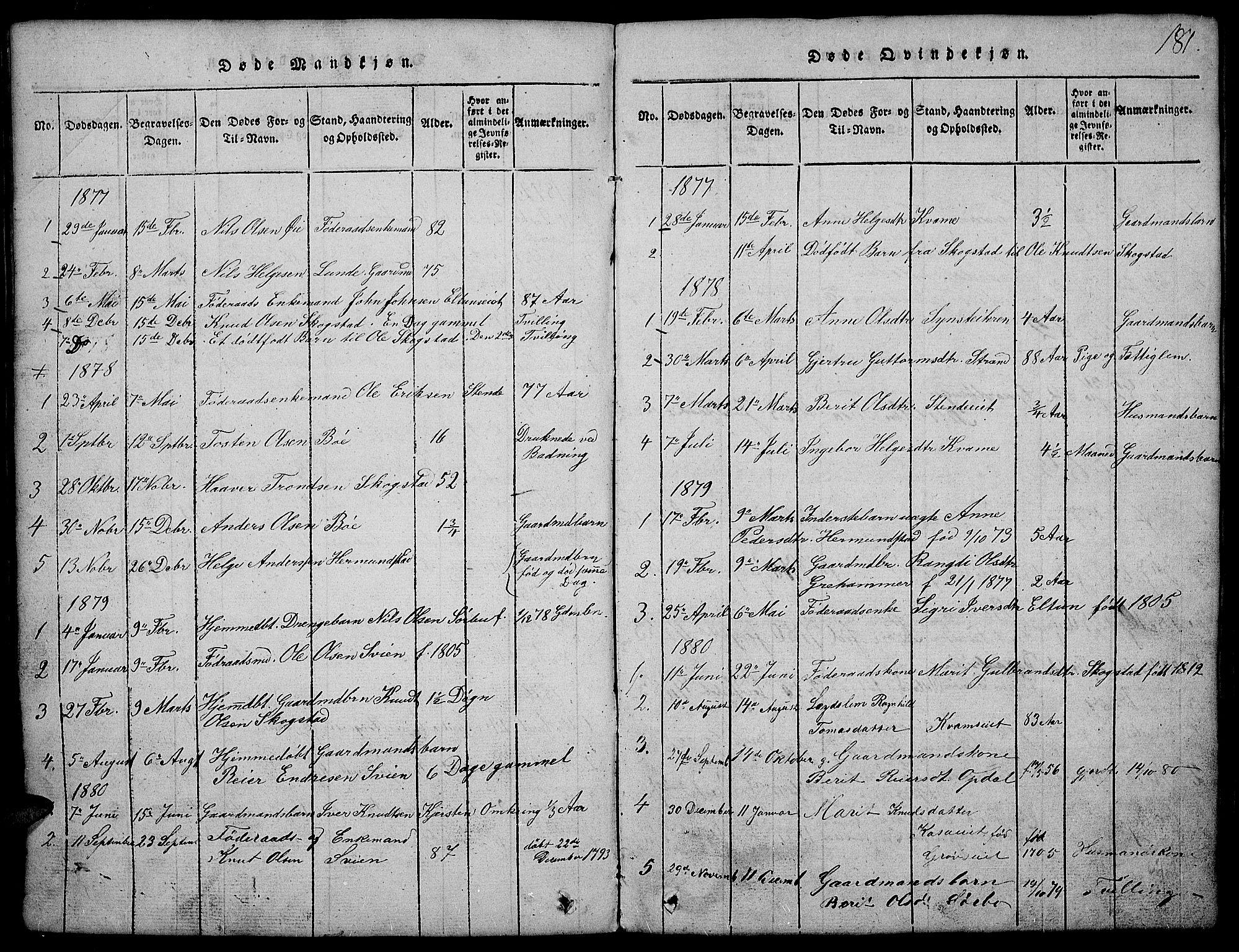 SAH, Vang prestekontor, Valdres, Klokkerbok nr. 2, 1814-1889, s. 181