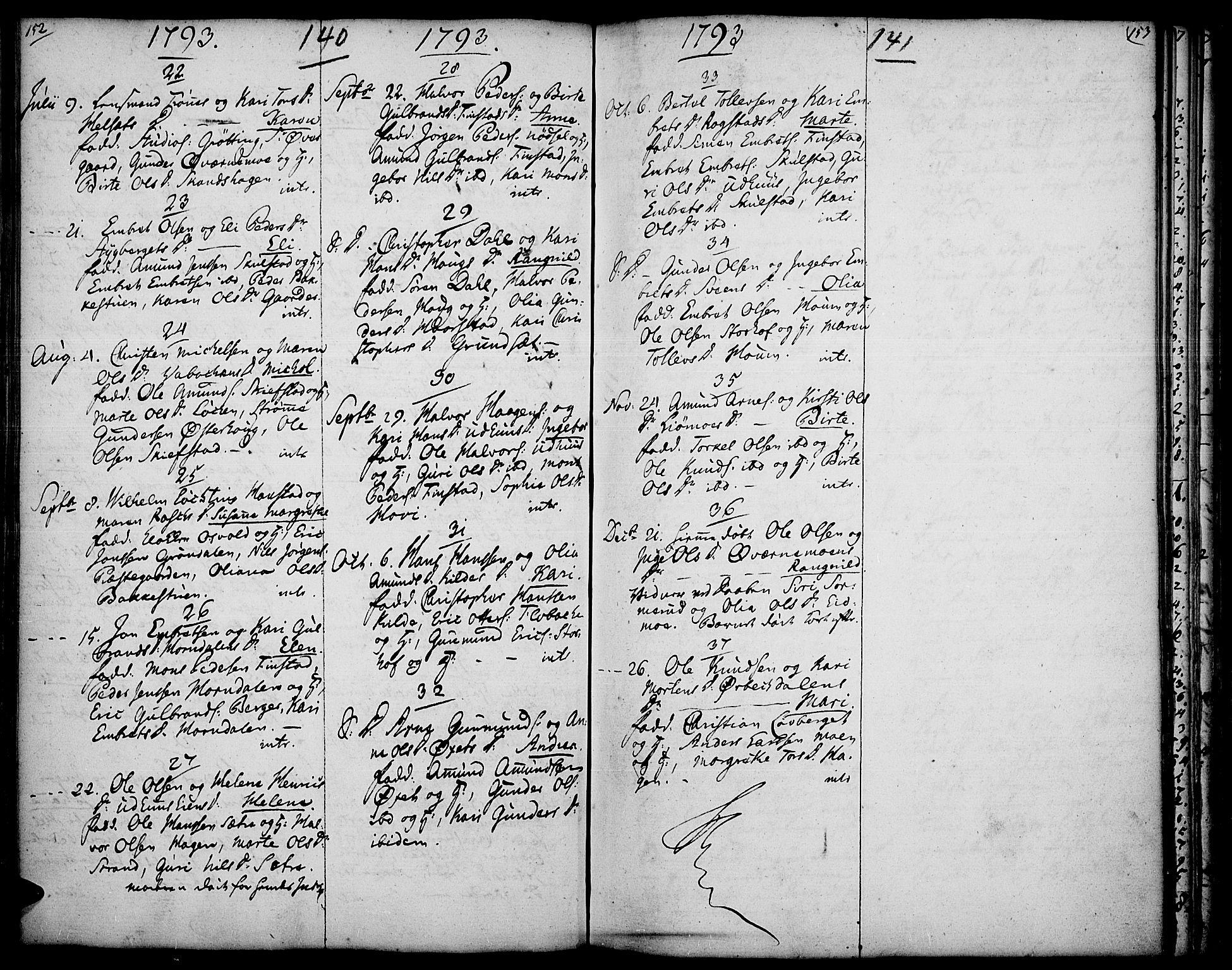 SAH, Elverum prestekontor, H/Ha/Haa/L0005: Ministerialbok nr. 5, 1777-1793, s. 140-141