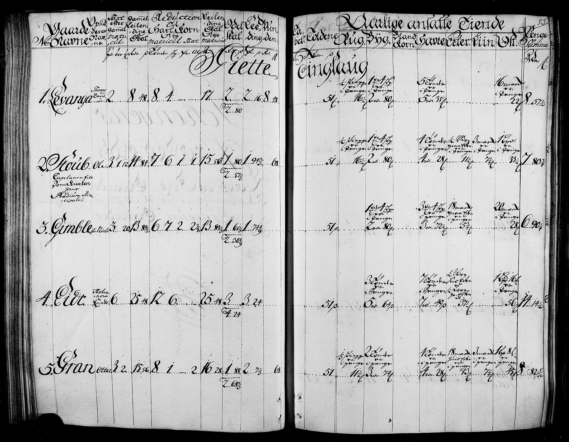 RA, Rentekammeret inntil 1814, Realistisk ordnet avdeling, N/Nb/Nbf/L0165: Stjørdal og Verdal matrikkelprotokoll, 1723, s. 52b-53a