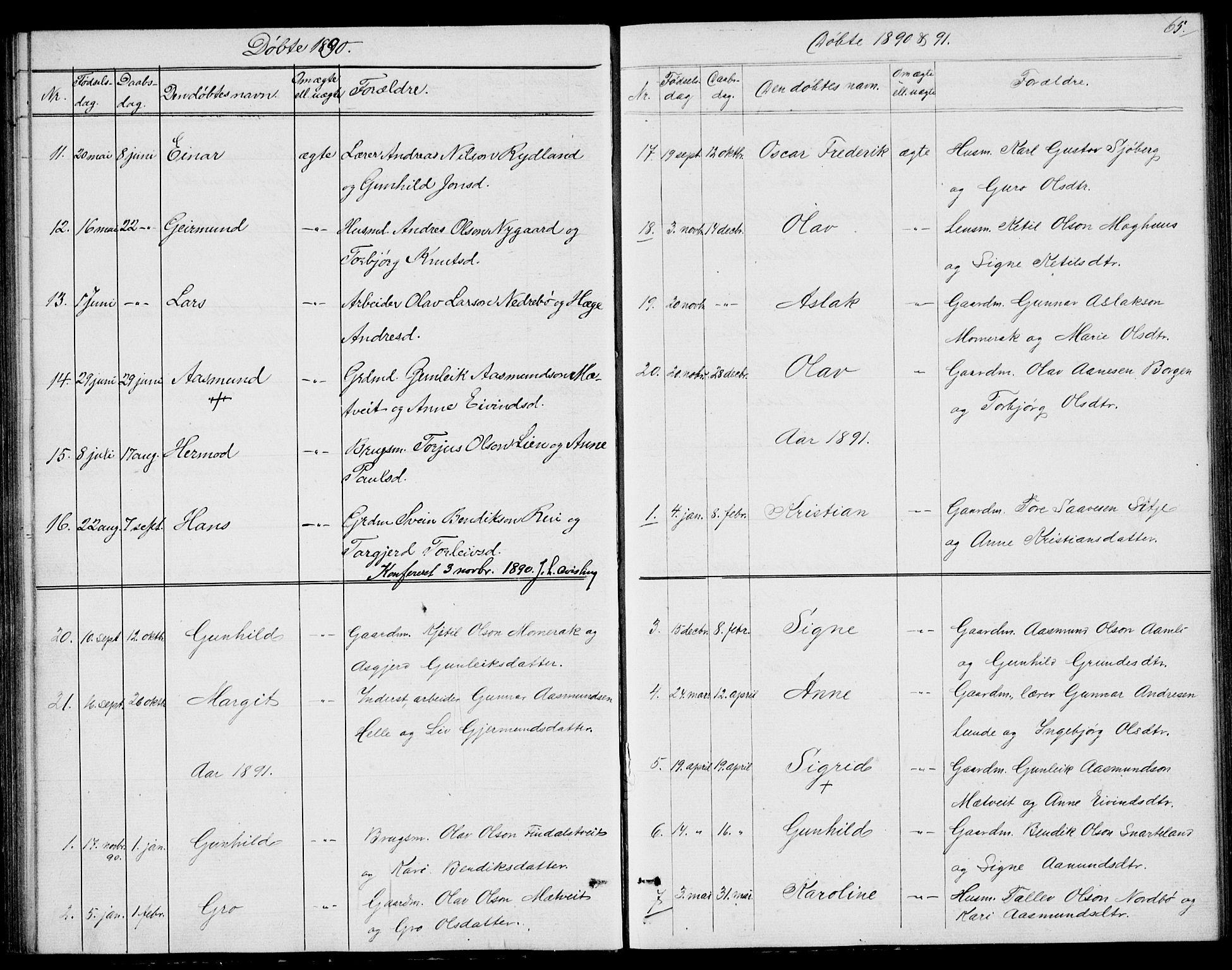 SAKO, Fyresdal kirkebøker, G/Ga/L0004: Klokkerbok nr. I 4, 1864-1892, s. 65