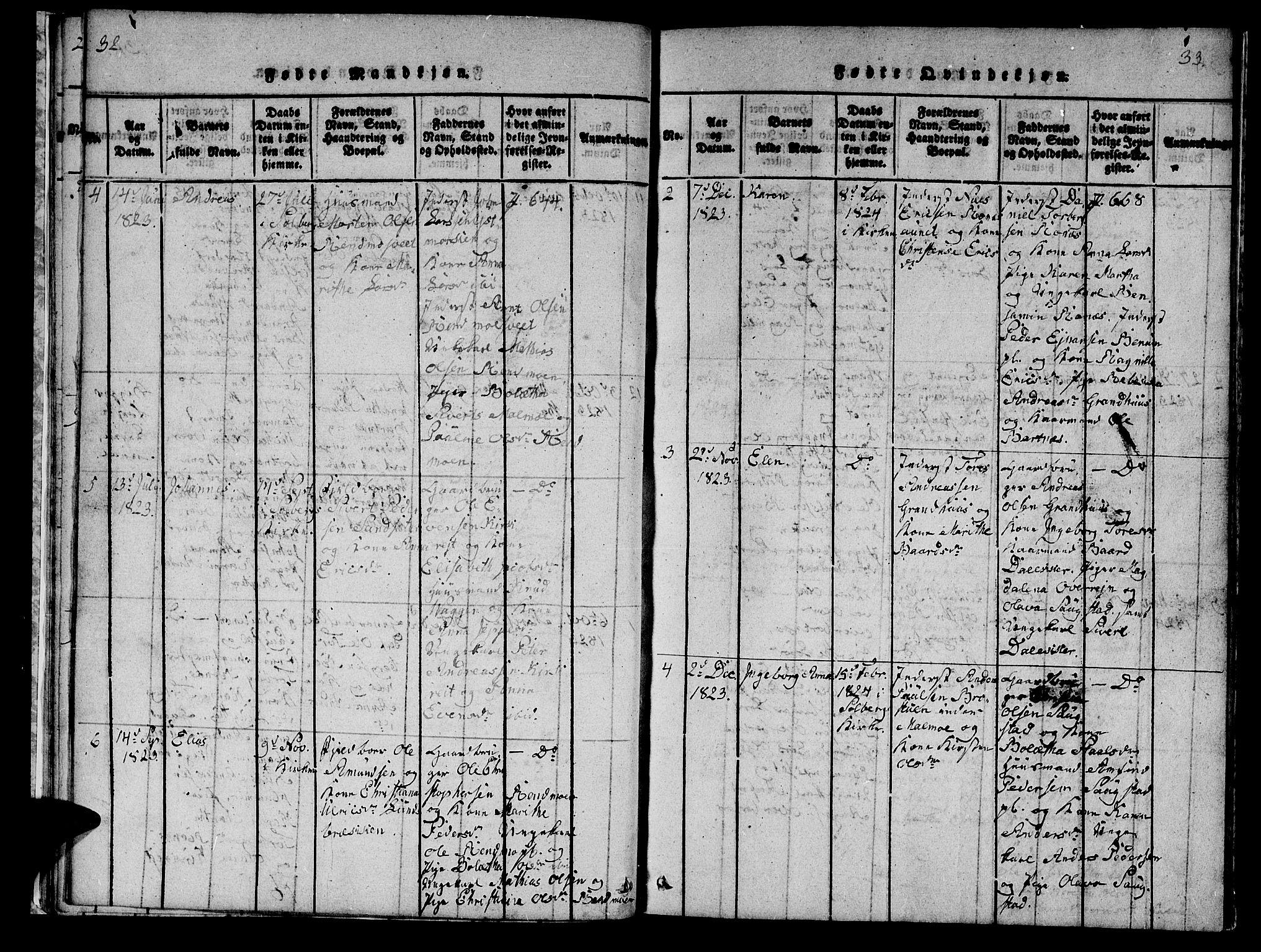 SAT, Ministerialprotokoller, klokkerbøker og fødselsregistre - Nord-Trøndelag, 745/L0433: Klokkerbok nr. 745C02, 1817-1825, s. 32-33