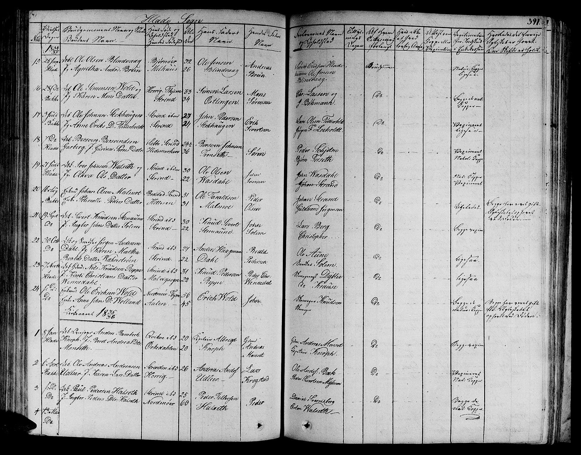 SAT, Ministerialprotokoller, klokkerbøker og fødselsregistre - Sør-Trøndelag, 606/L0286: Ministerialbok nr. 606A04 /1, 1823-1840, s. 391