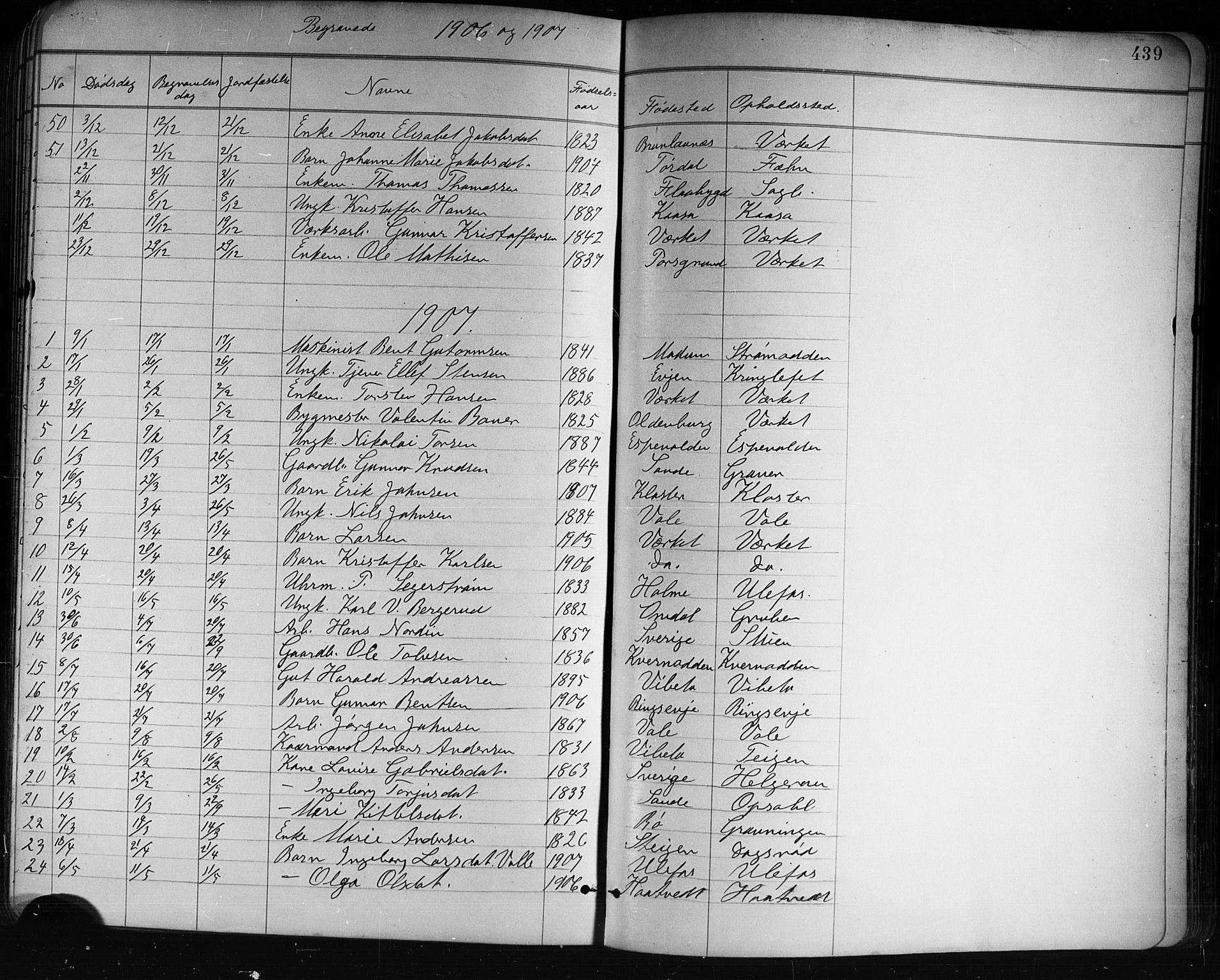 SAKO, Holla kirkebøker, G/Ga/L0005: Klokkerbok nr. I 5, 1891-1917, s. 439