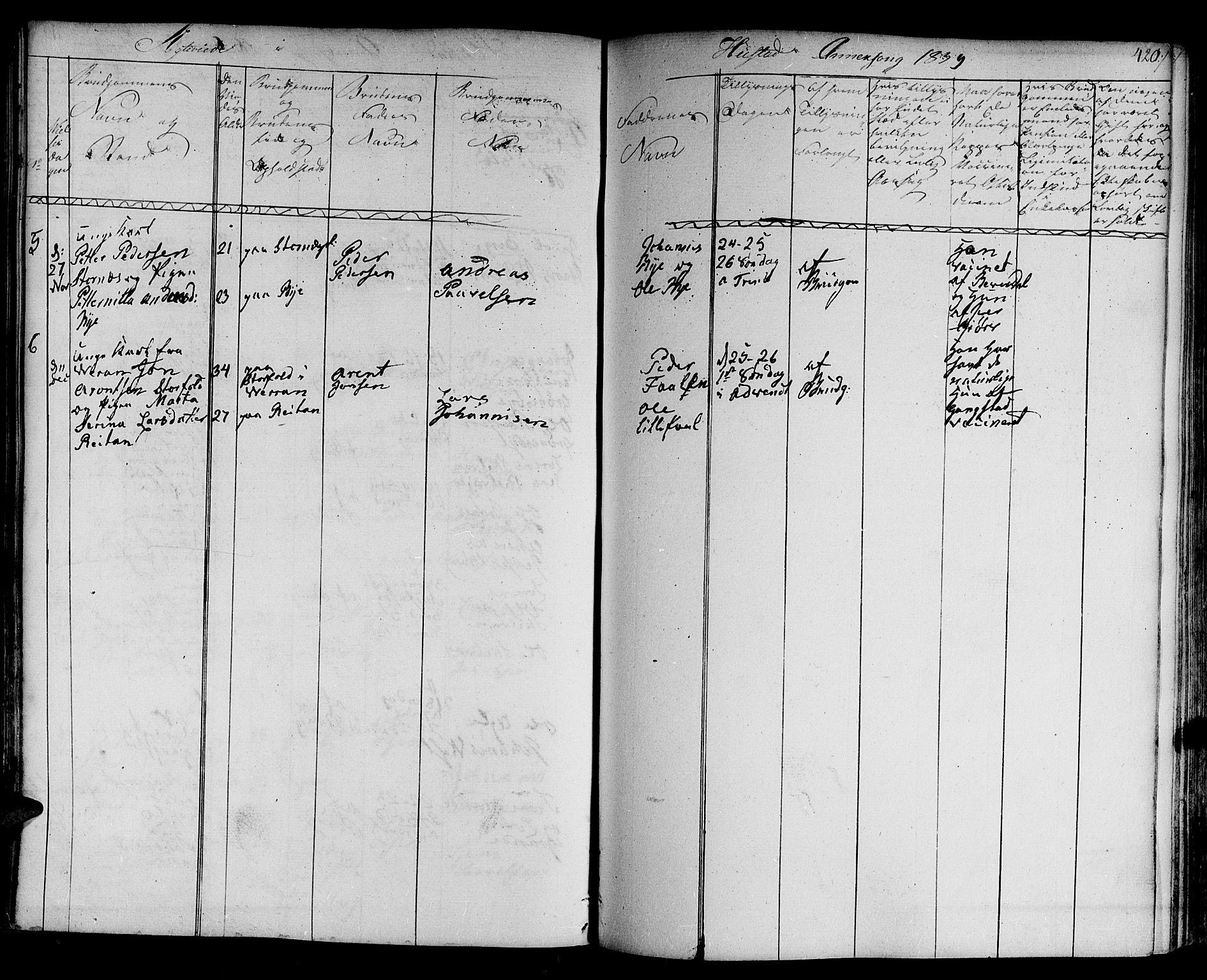 SAT, Ministerialprotokoller, klokkerbøker og fødselsregistre - Nord-Trøndelag, 730/L0277: Ministerialbok nr. 730A06 /3, 1830-1839, s. 420