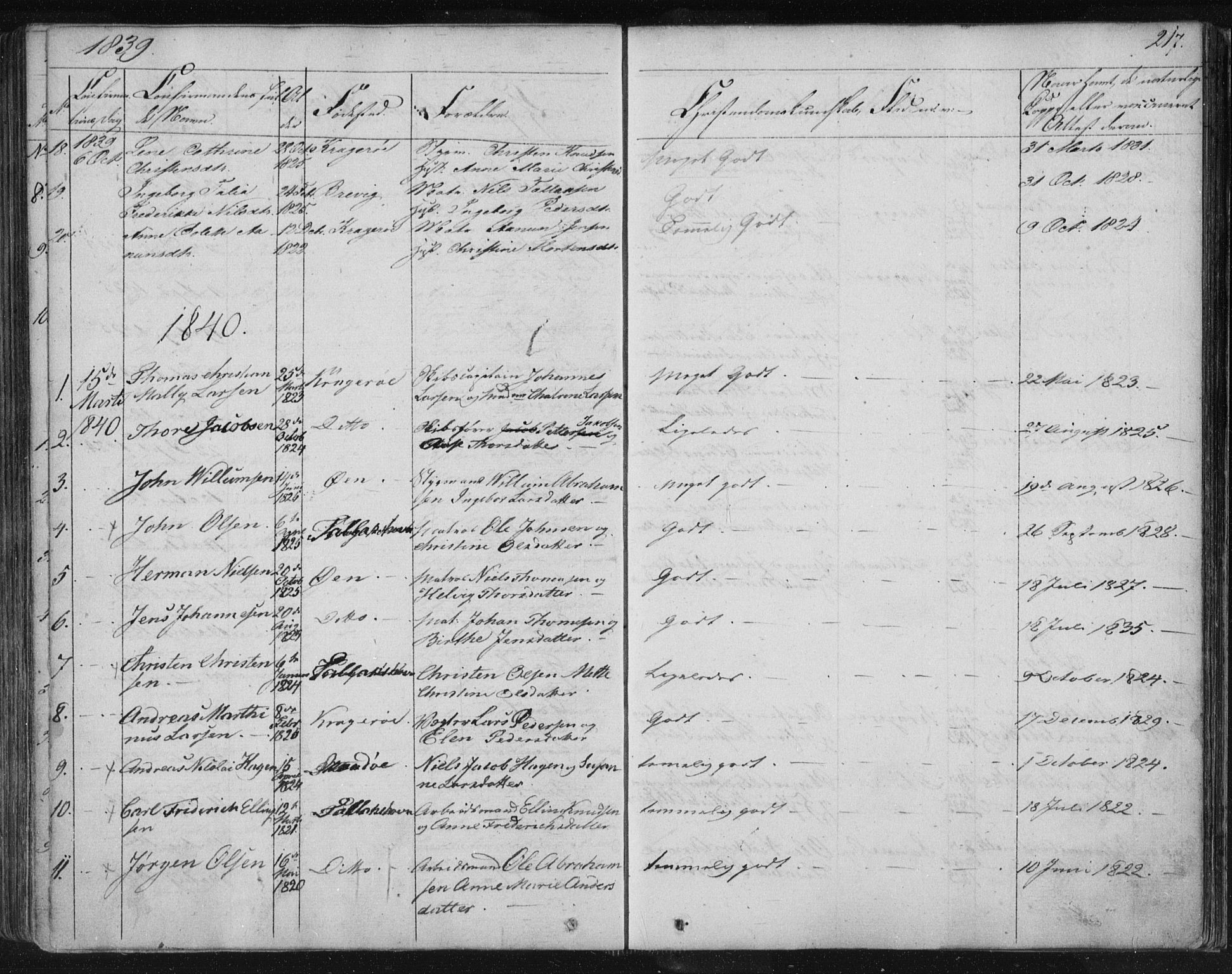SAKO, Kragerø kirkebøker, F/Fa/L0005: Ministerialbok nr. 5, 1832-1847, s. 217