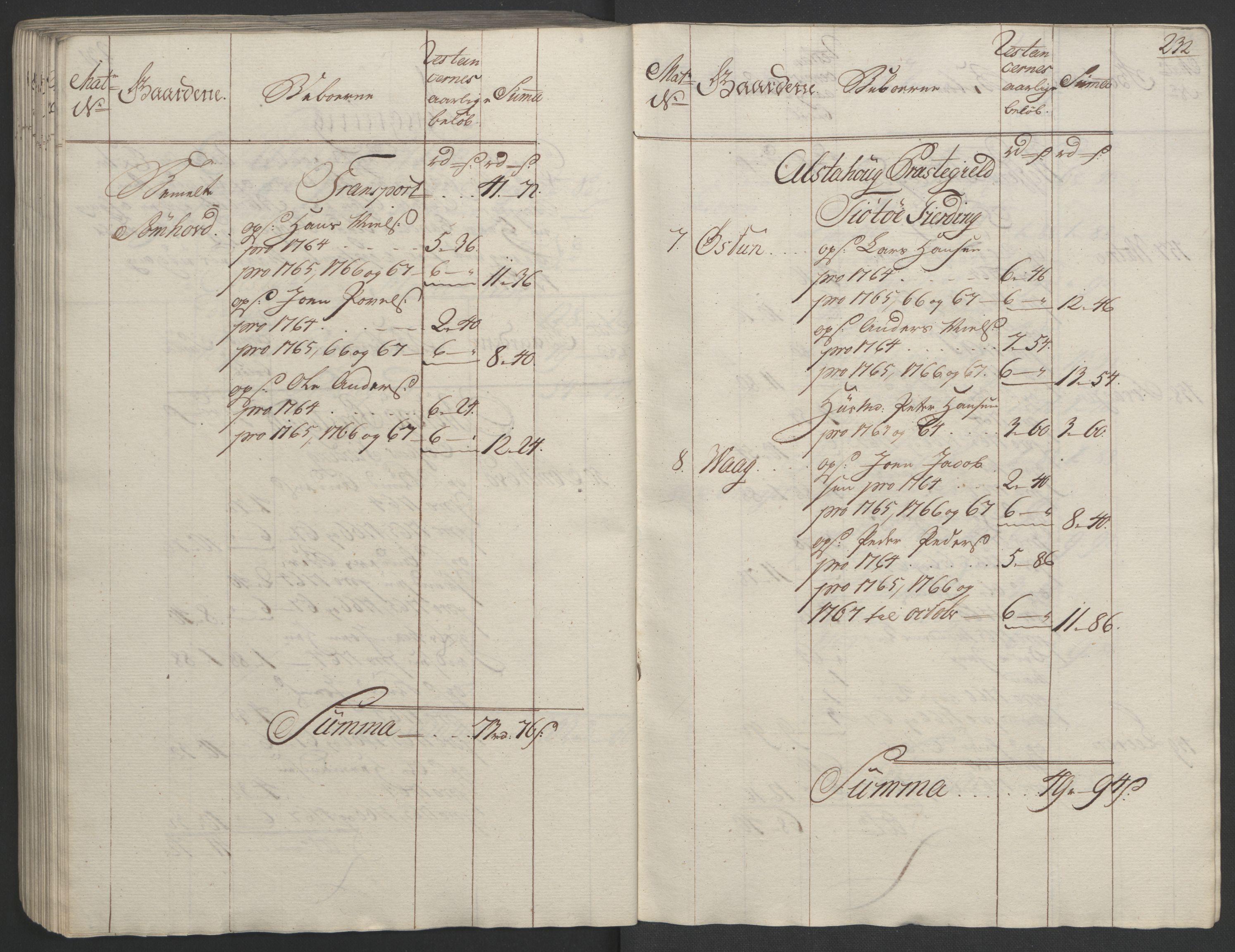 RA, Rentekammeret inntil 1814, Realistisk ordnet avdeling, Ol/L0023: [Gg 10]: Ekstraskatten, 23.09.1762. Helgeland (restanseregister), 1767-1772, s. 228