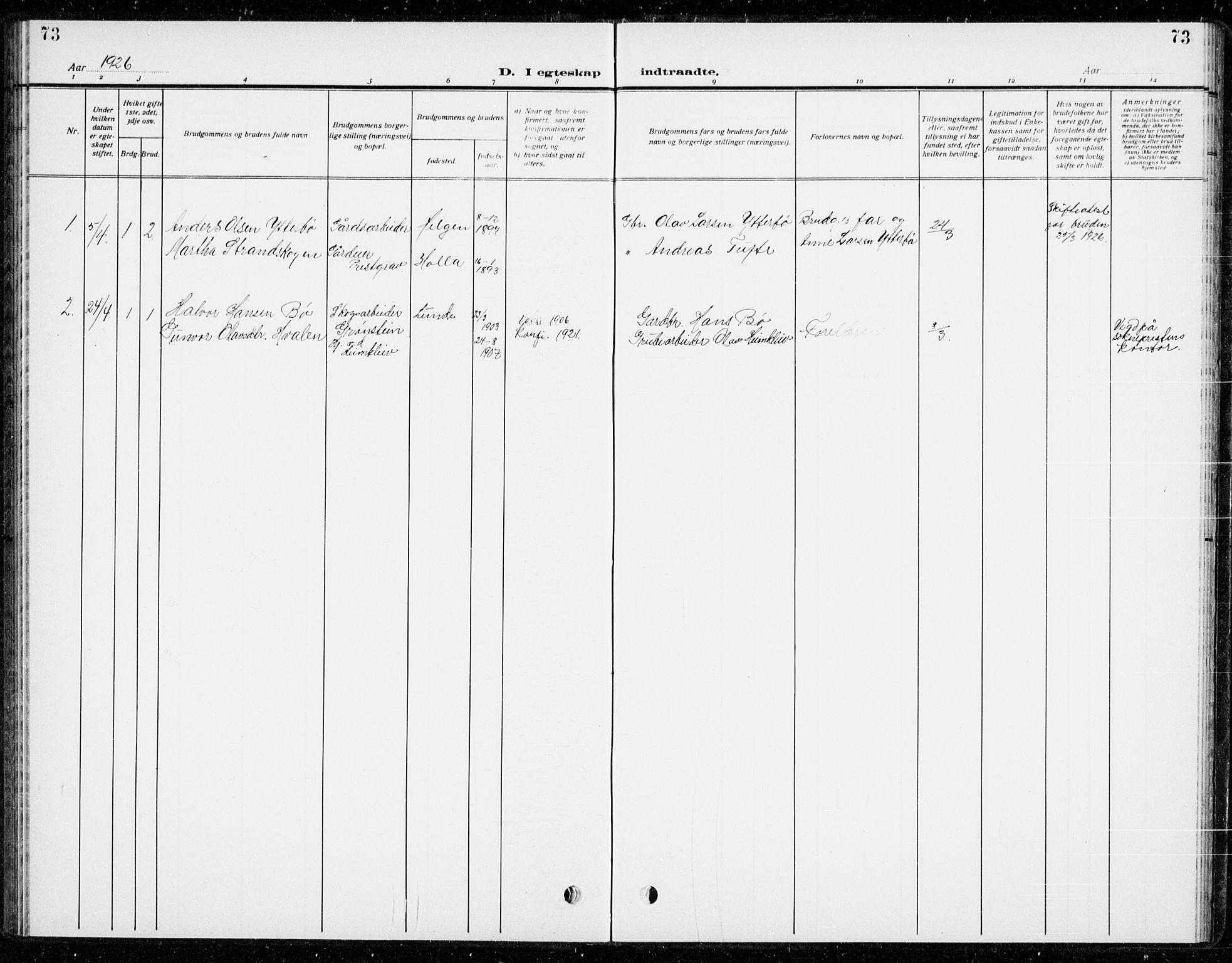 SAKO, Holla kirkebøker, G/Gb/L0003: Klokkerbok nr. II 3, 1914-1941, s. 73