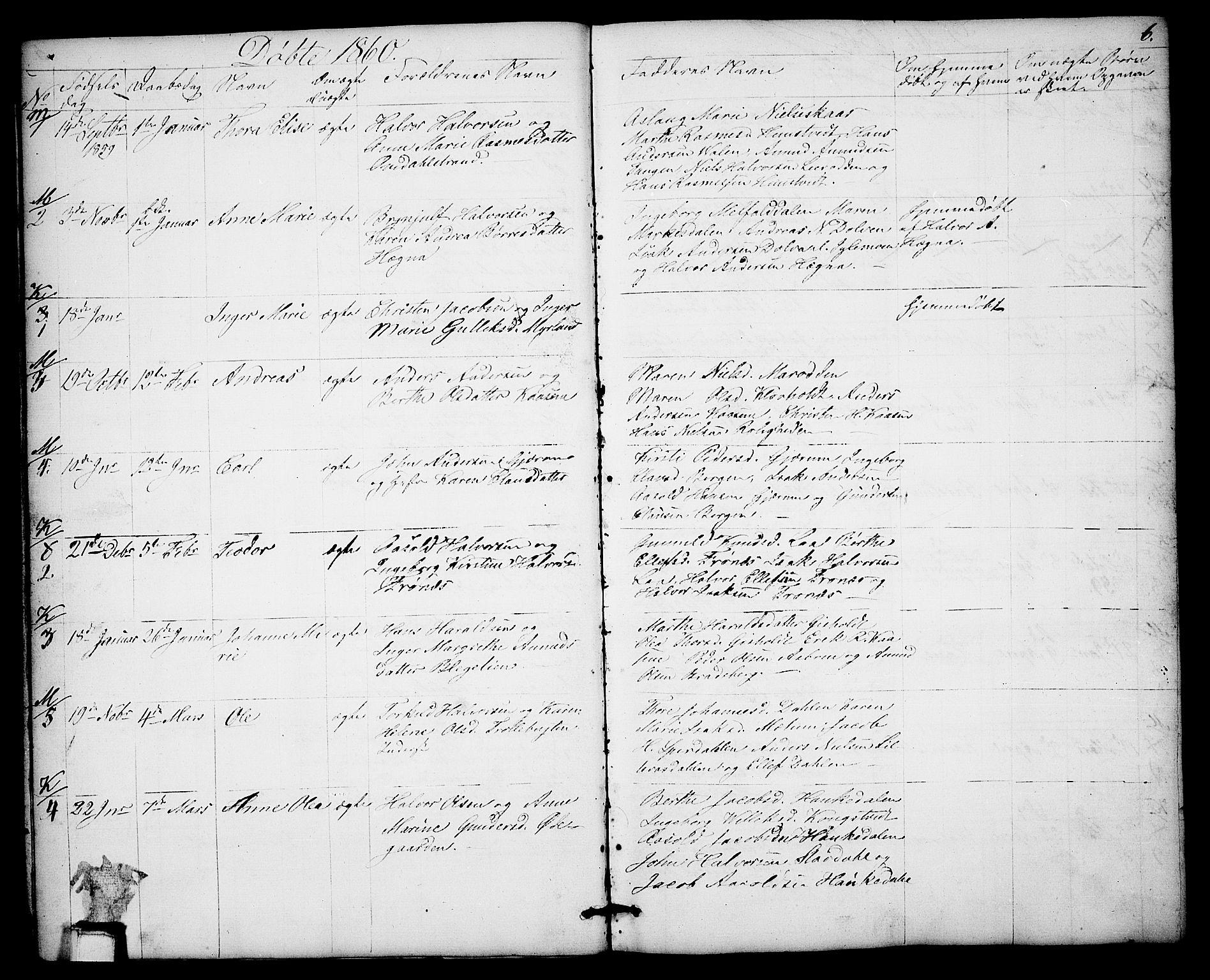 SAKO, Solum kirkebøker, G/Gb/L0002: Klokkerbok nr. II 2, 1859-1879, s. 6