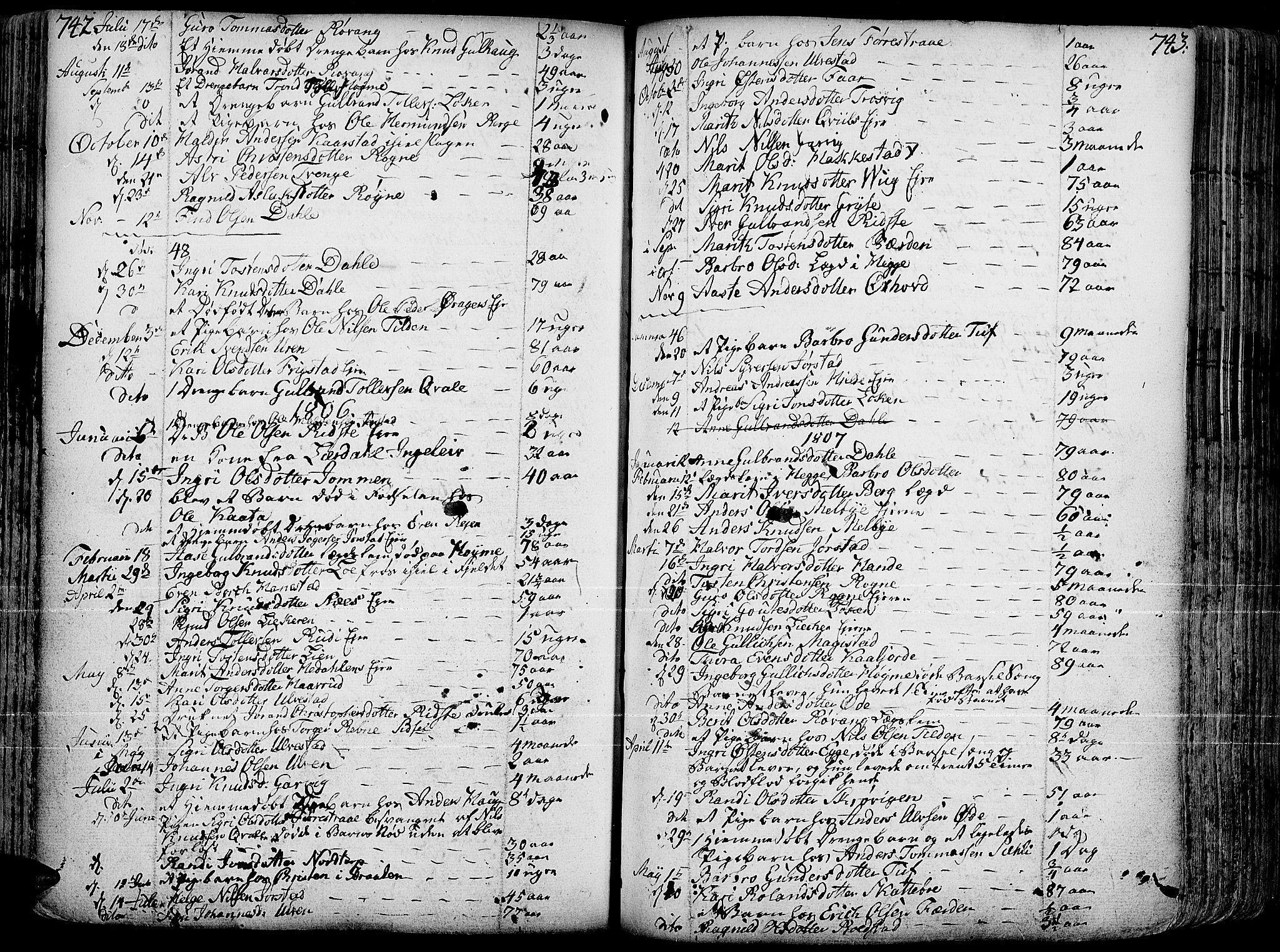 SAH, Slidre prestekontor, Ministerialbok nr. 1, 1724-1814, s. 742-743