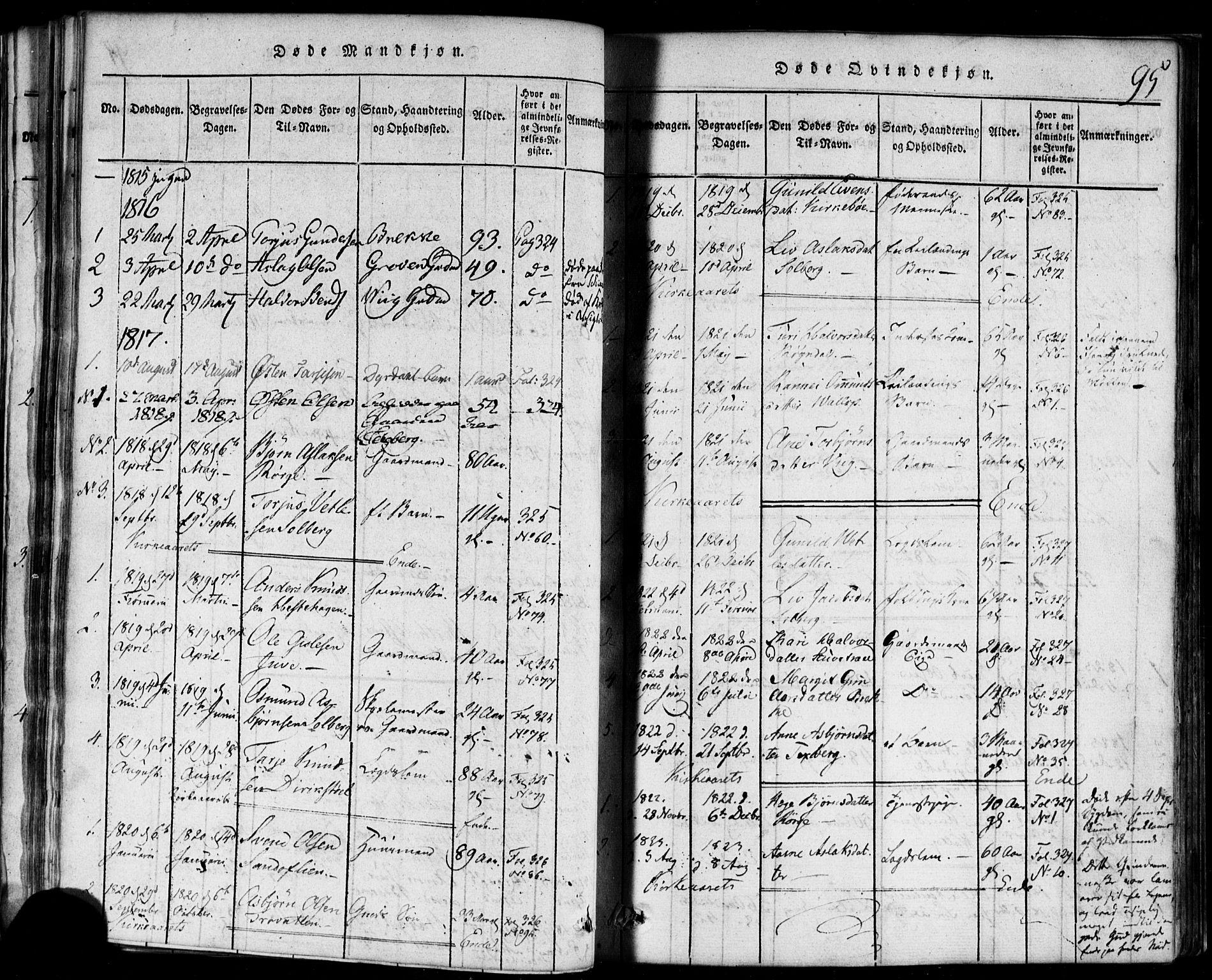 SAKO, Rauland kirkebøker, F/Fa/L0002: Ministerialbok nr. 2, 1815-1860, s. 95