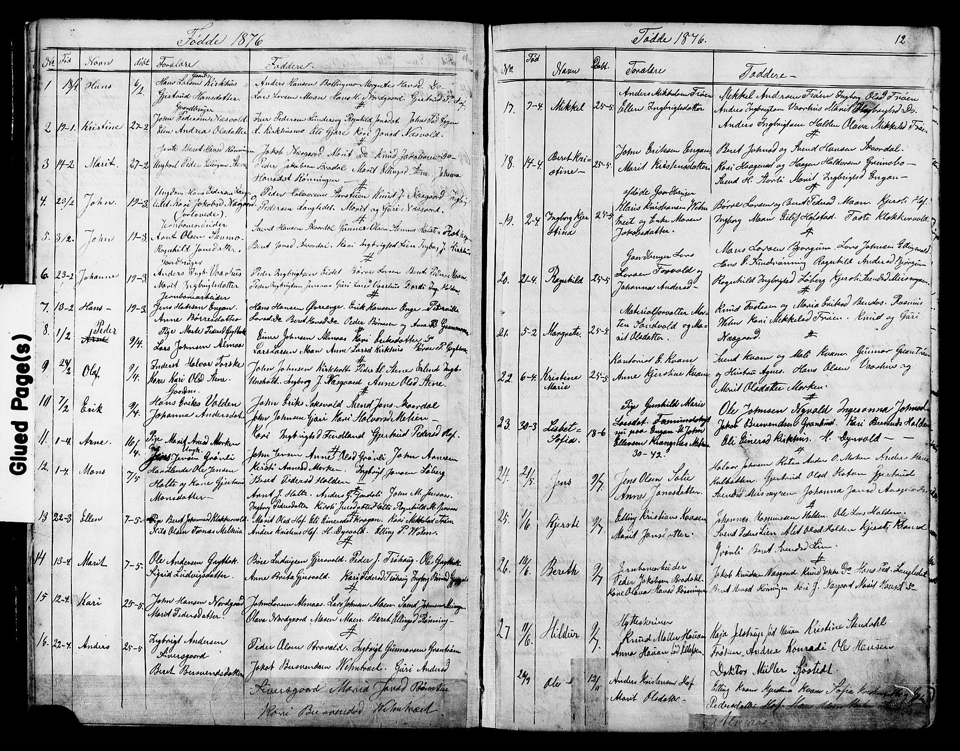 SAT, Ministerialprotokoller, klokkerbøker og fødselsregistre - Sør-Trøndelag, 686/L0985: Klokkerbok nr. 686C01, 1871-1933, s. 12