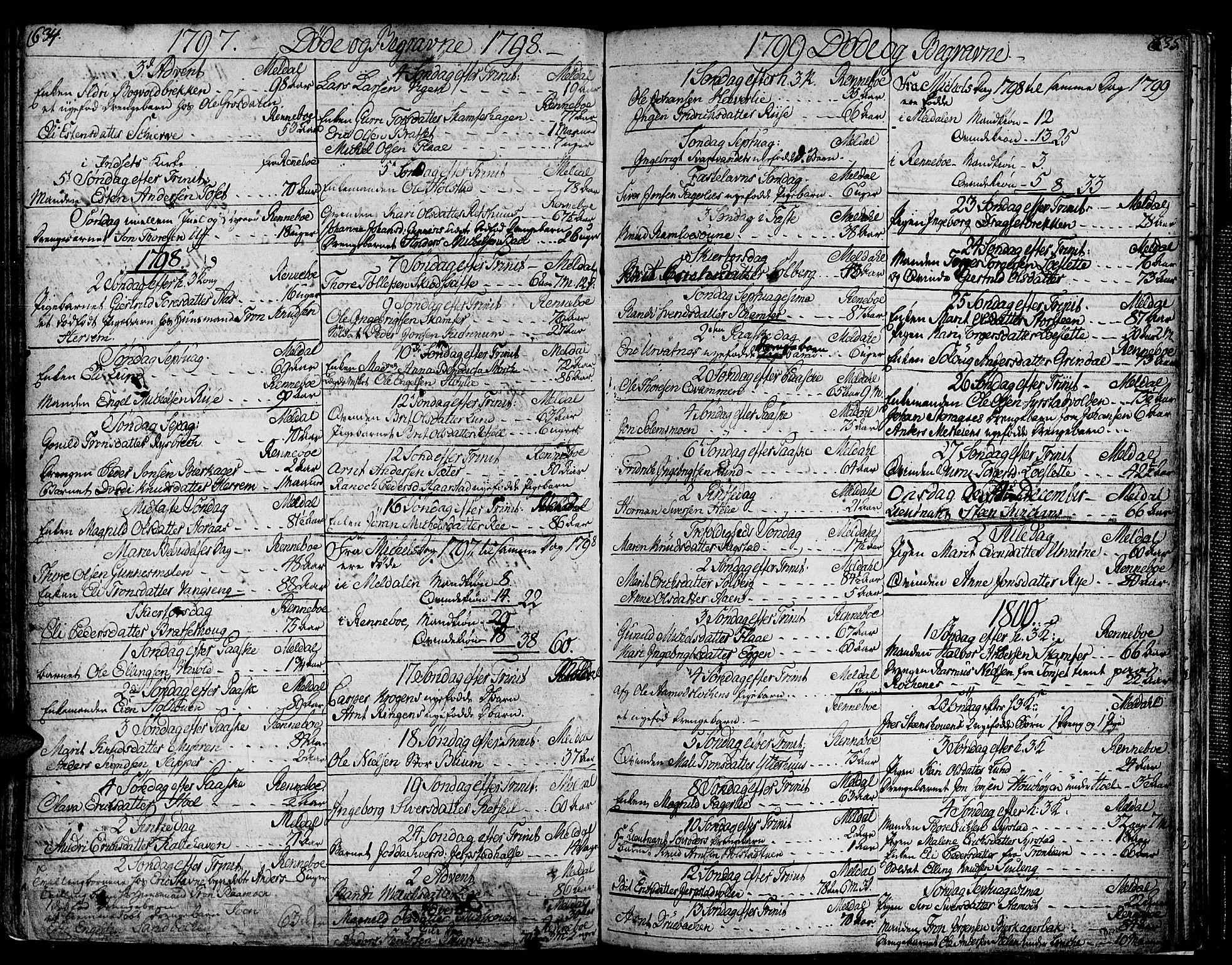 SAT, Ministerialprotokoller, klokkerbøker og fødselsregistre - Sør-Trøndelag, 672/L0852: Ministerialbok nr. 672A05, 1776-1815, s. 634-635