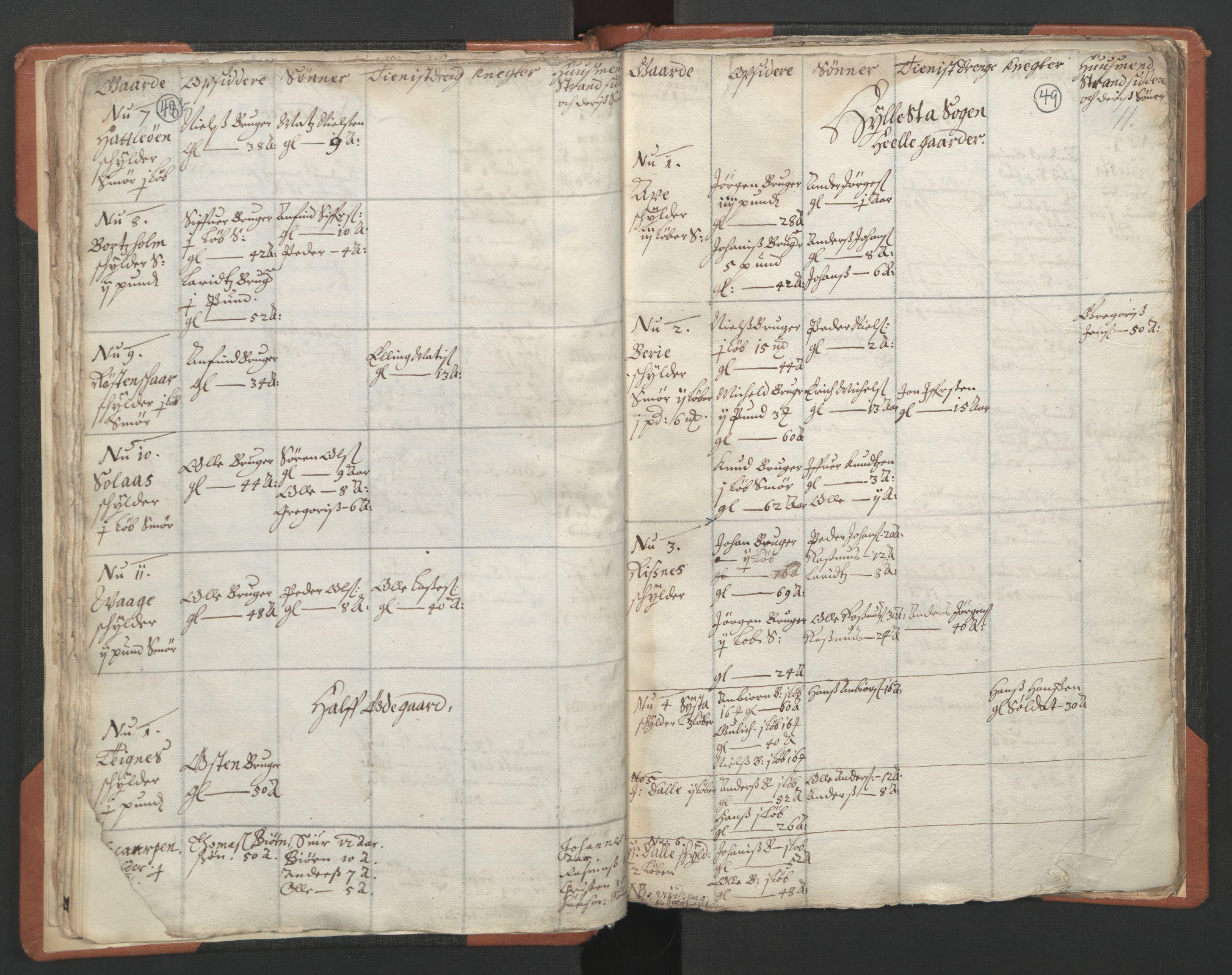 RA, Sogneprestenes manntall 1664-1666, nr. 24: Sunnfjord prosti, 1664-1666, s. 48-49