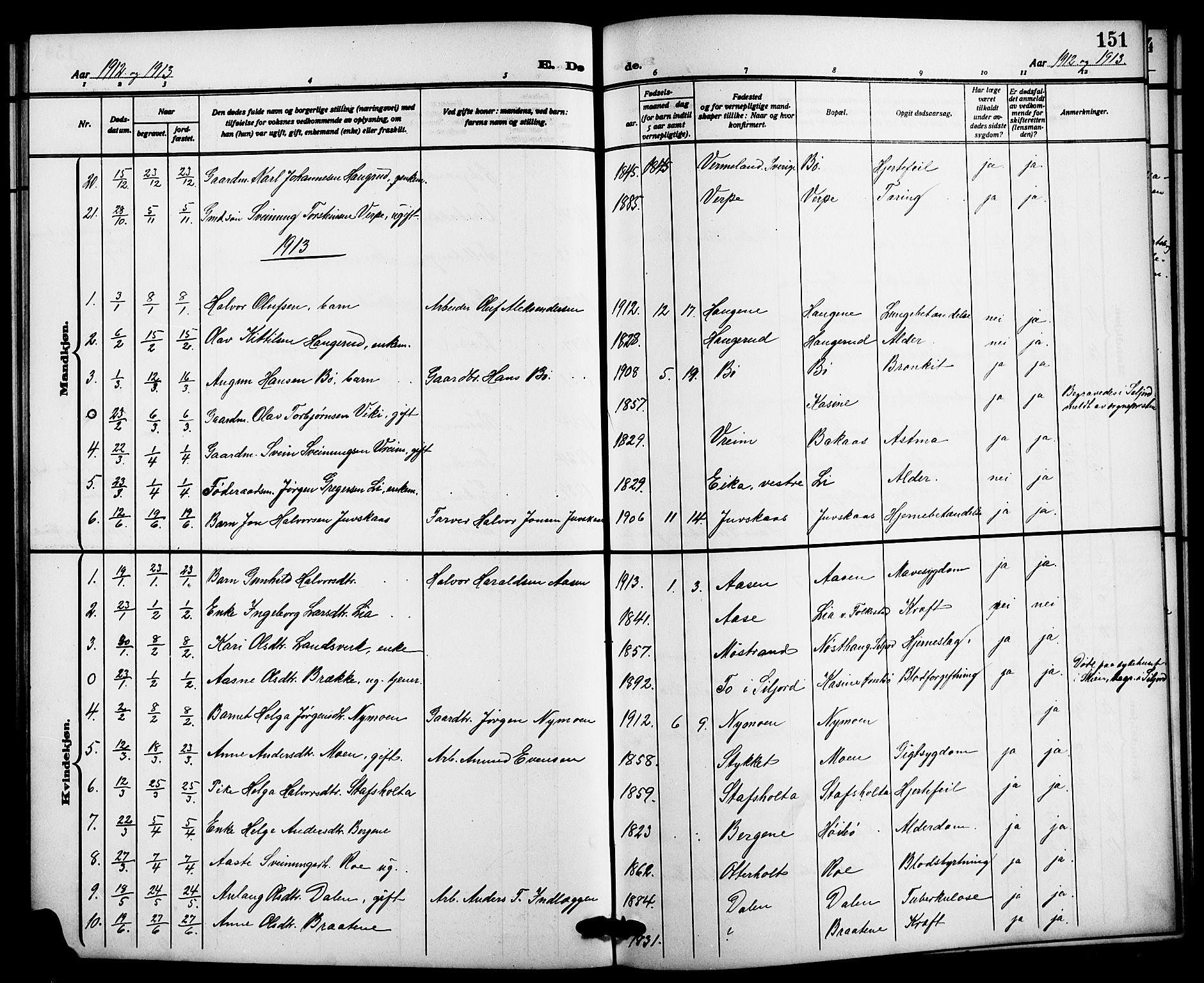 SAKO, Bø kirkebøker, G/Ga/L0007: Klokkerbok nr. 7, 1909-1924, s. 151