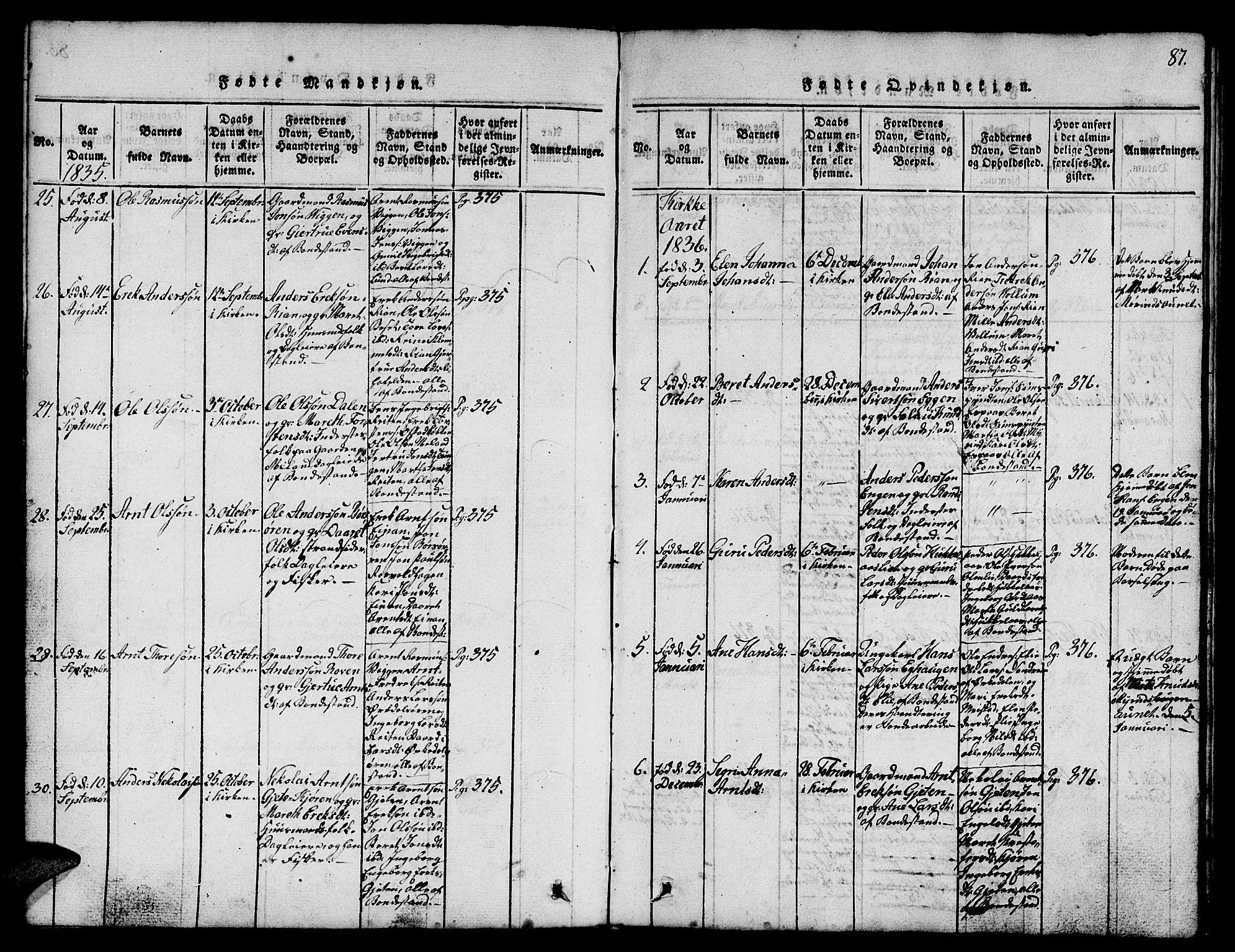 SAT, Ministerialprotokoller, klokkerbøker og fødselsregistre - Sør-Trøndelag, 665/L0776: Klokkerbok nr. 665C01, 1817-1837, s. 87