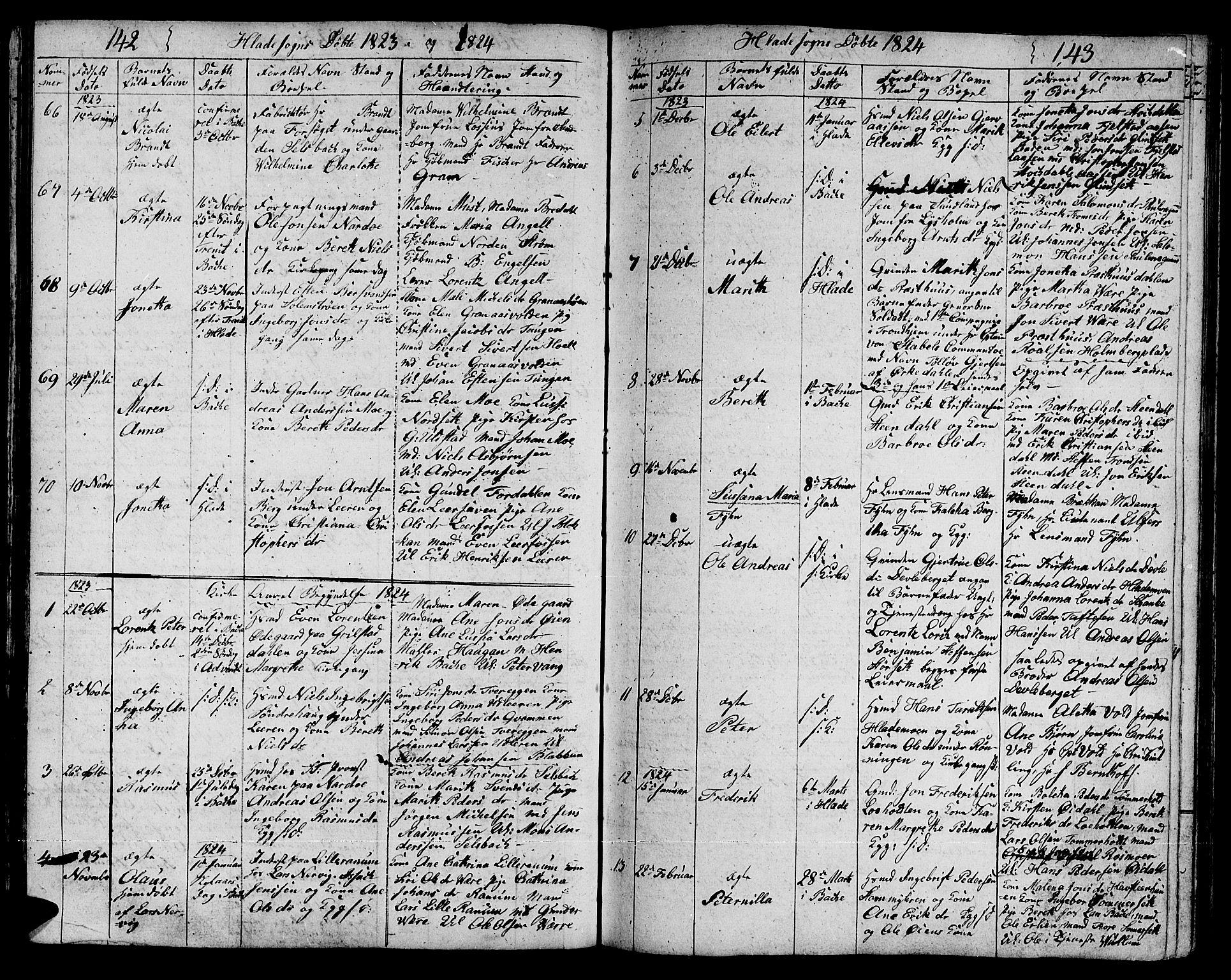 SAT, Ministerialprotokoller, klokkerbøker og fødselsregistre - Sør-Trøndelag, 606/L0306: Klokkerbok nr. 606C02, 1797-1829, s. 142-143