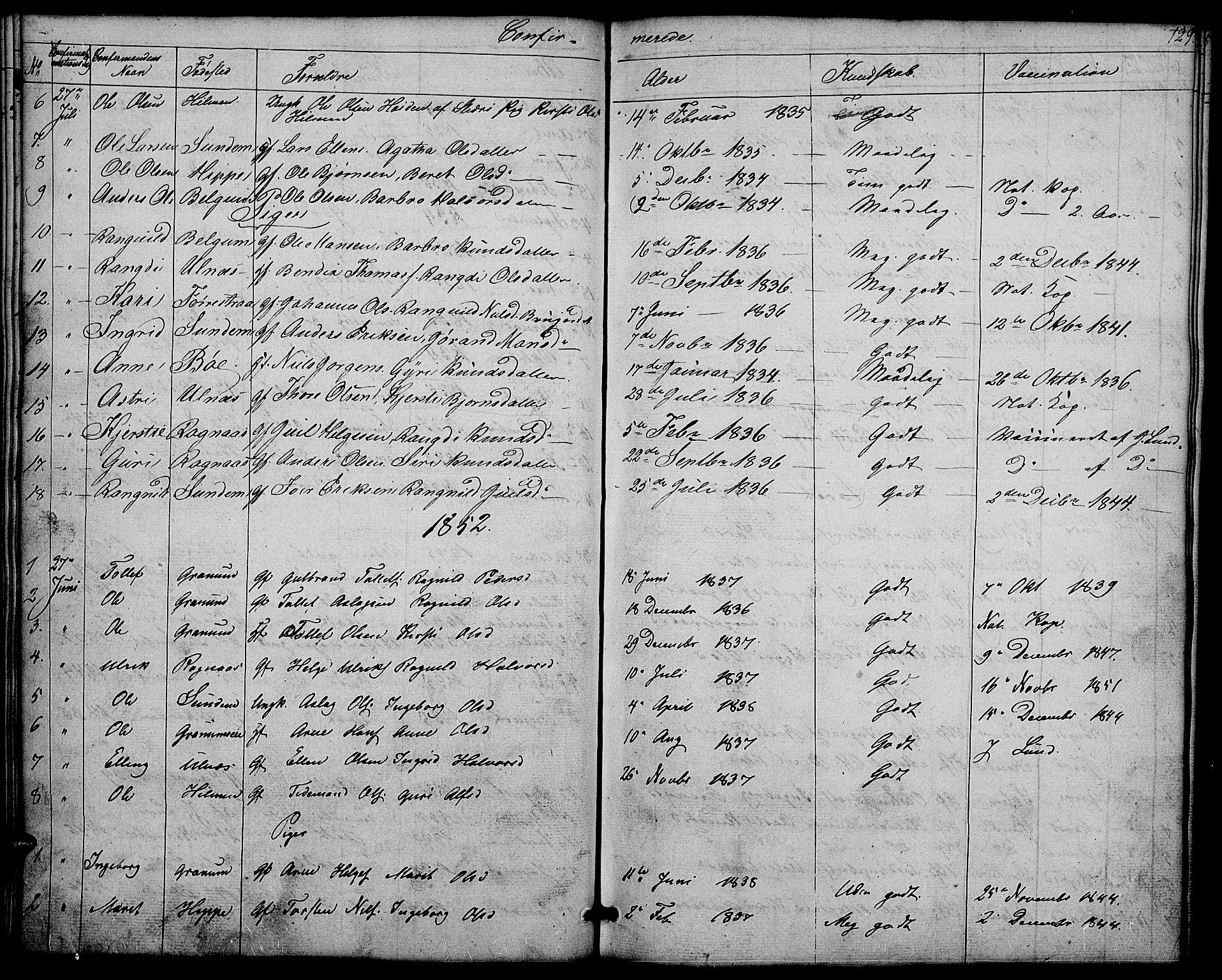 SAH, Nord-Aurdal prestekontor, Klokkerbok nr. 4, 1842-1882, s. 129