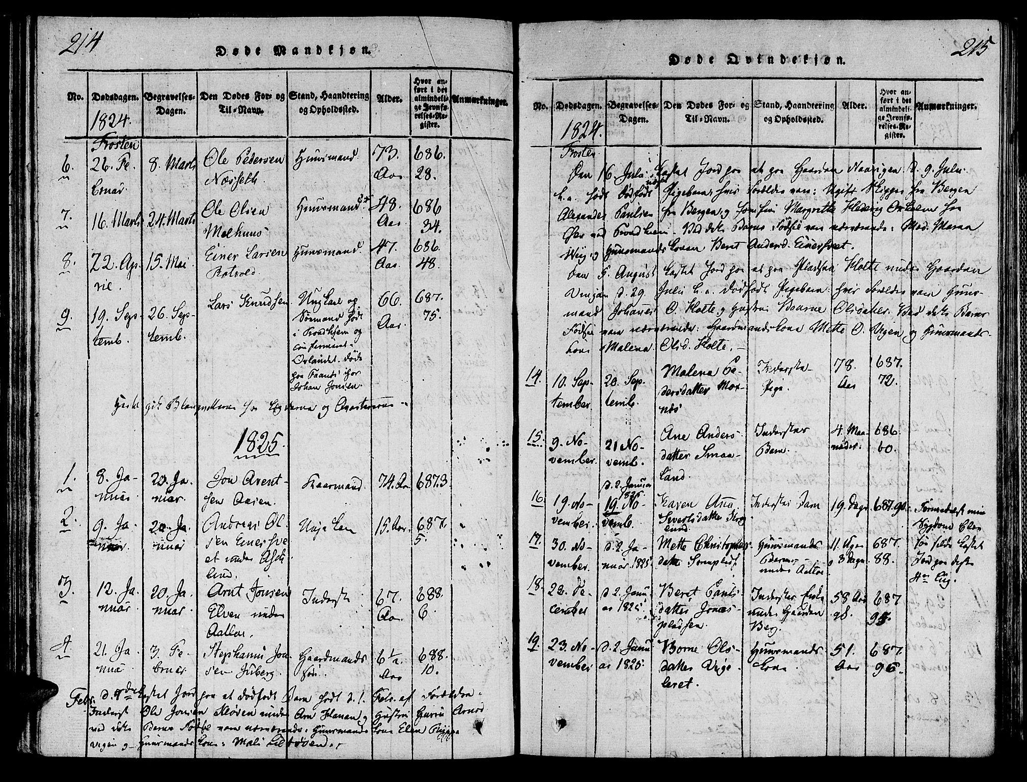 SAT, Ministerialprotokoller, klokkerbøker og fødselsregistre - Nord-Trøndelag, 713/L0112: Ministerialbok nr. 713A04 /1, 1817-1827, s. 214-215