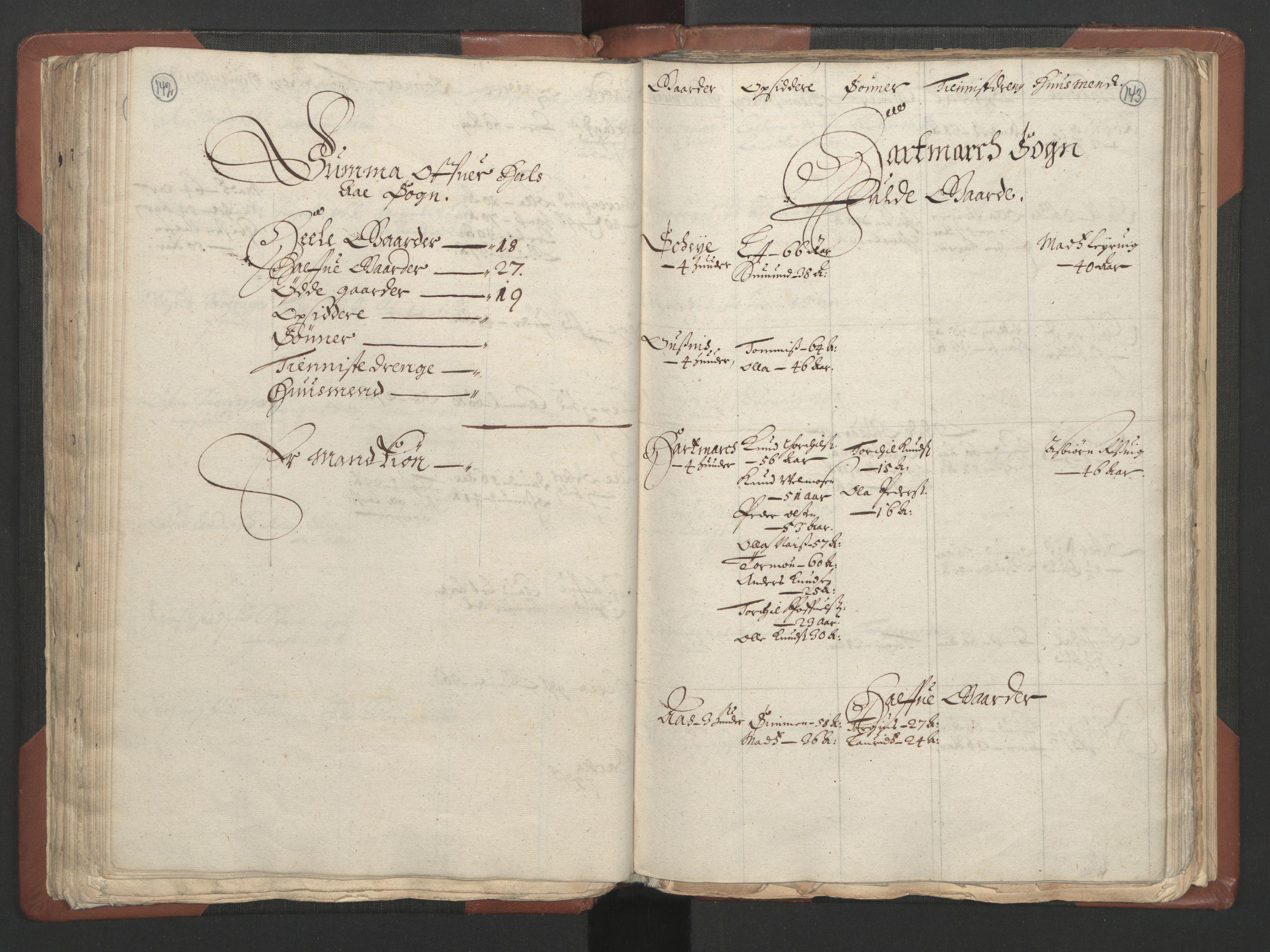 RA, Fogdenes og sorenskrivernes manntall 1664-1666, nr. 9: Mandal len, 1664-1666, s. 142-143