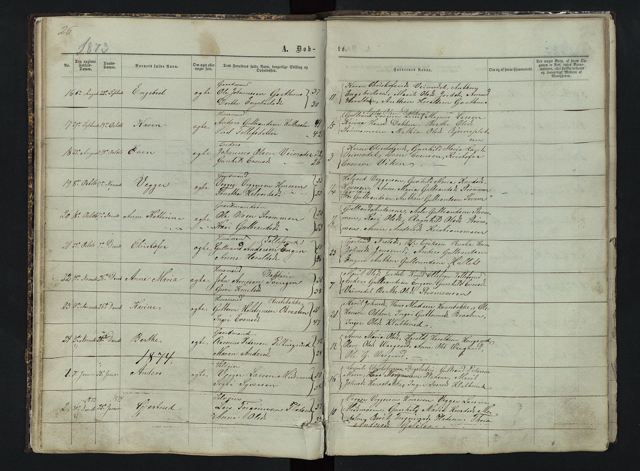 SAH, Sør-Aurdal prestekontor, Klokkerbok nr. 3, 1862-1893, s. 26