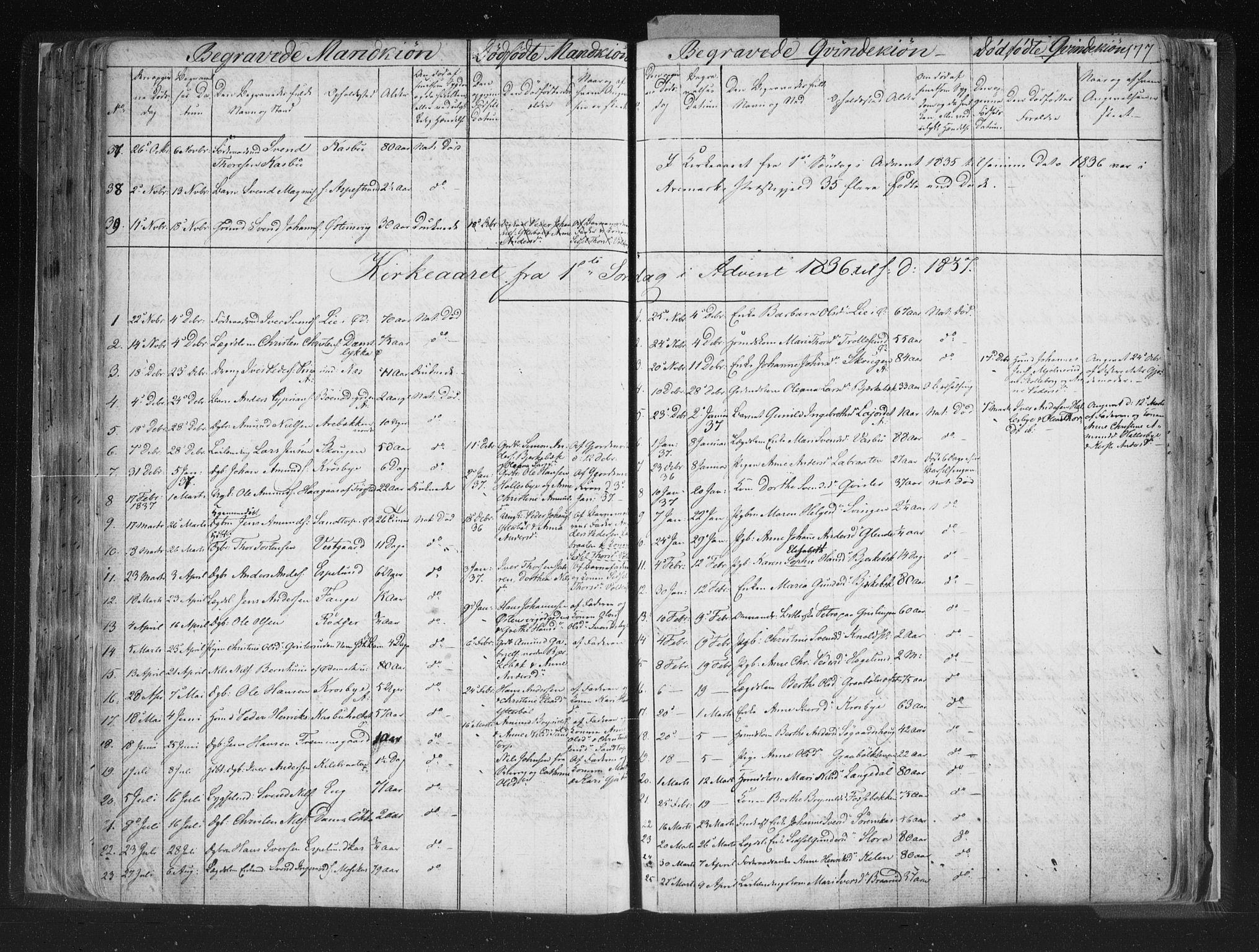 SAO, Aremark prestekontor Kirkebøker, F/Fc/L0002: Ministerialbok nr. III 2, 1834-1849, s. 177
