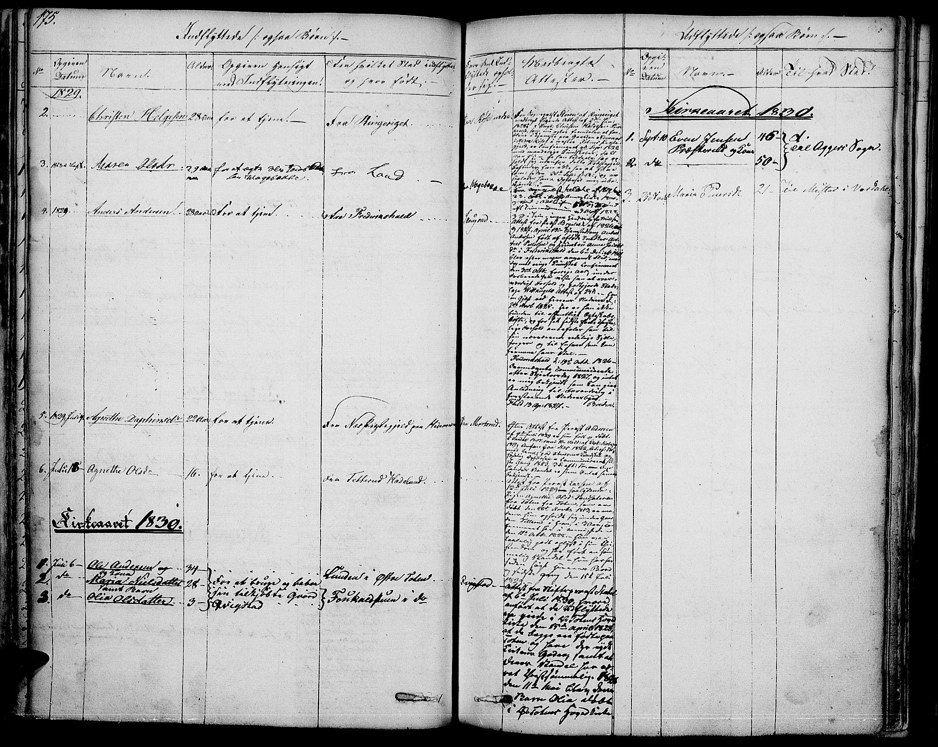 SAH, Vestre Toten prestekontor, Ministerialbok nr. 2, 1825-1837, s. 175