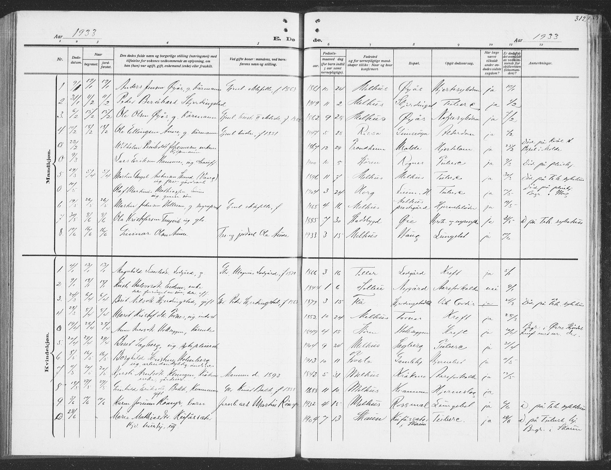 SAT, Ministerialprotokoller, klokkerbøker og fødselsregistre - Sør-Trøndelag, 691/L1095: Klokkerbok nr. 691C06, 1912-1933, s. 312