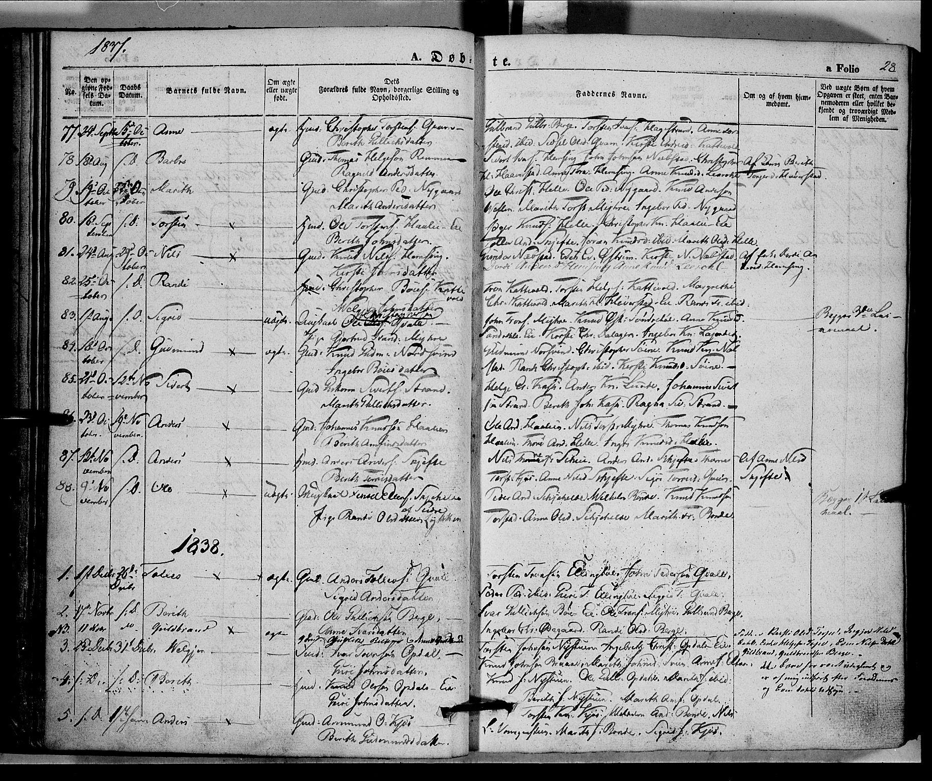 SAH, Vang prestekontor, Valdres, Ministerialbok nr. 5, 1831-1845, s. 28