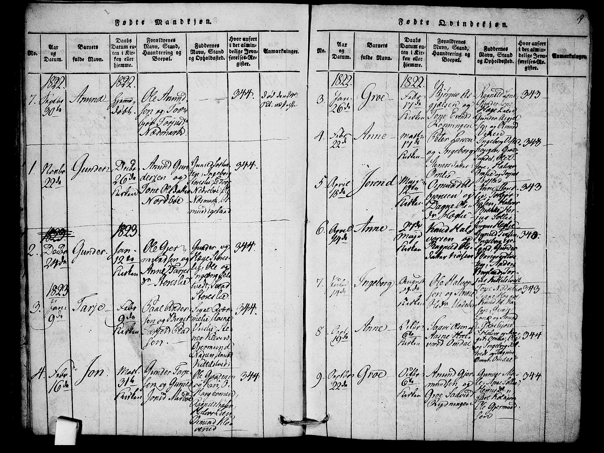 SAKO, Mo kirkebøker, F/Fb/L0001: Ministerialbok nr. II 1, 1814-1844, s. 19