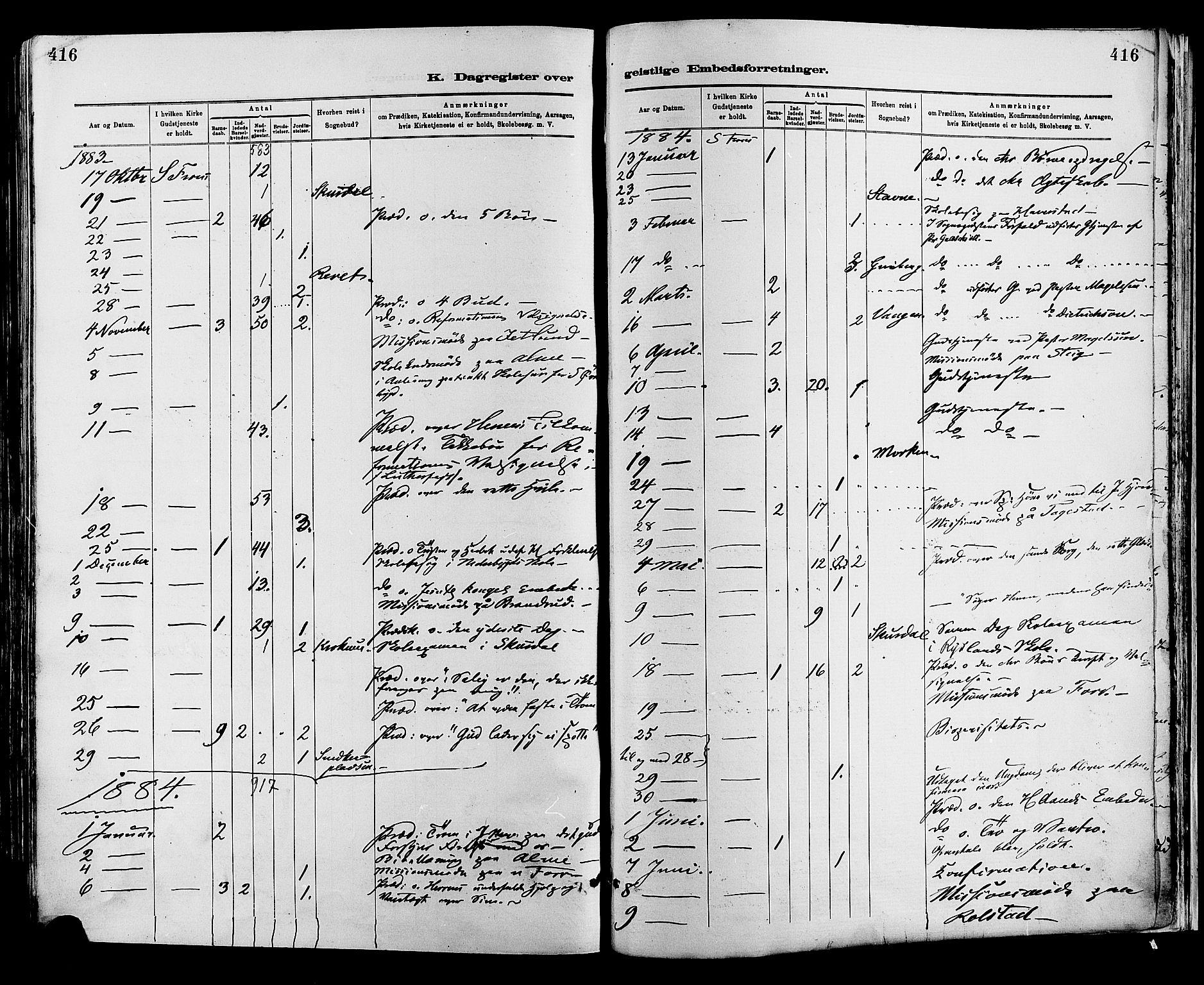SAH, Sør-Fron prestekontor, H/Ha/Haa/L0003: Ministerialbok nr. 3, 1881-1897, s. 416