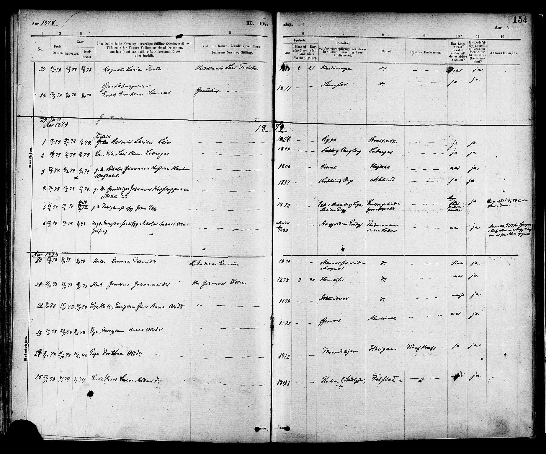 SAT, Ministerialprotokoller, klokkerbøker og fødselsregistre - Nord-Trøndelag, 713/L0120: Ministerialbok nr. 713A09, 1878-1887, s. 154