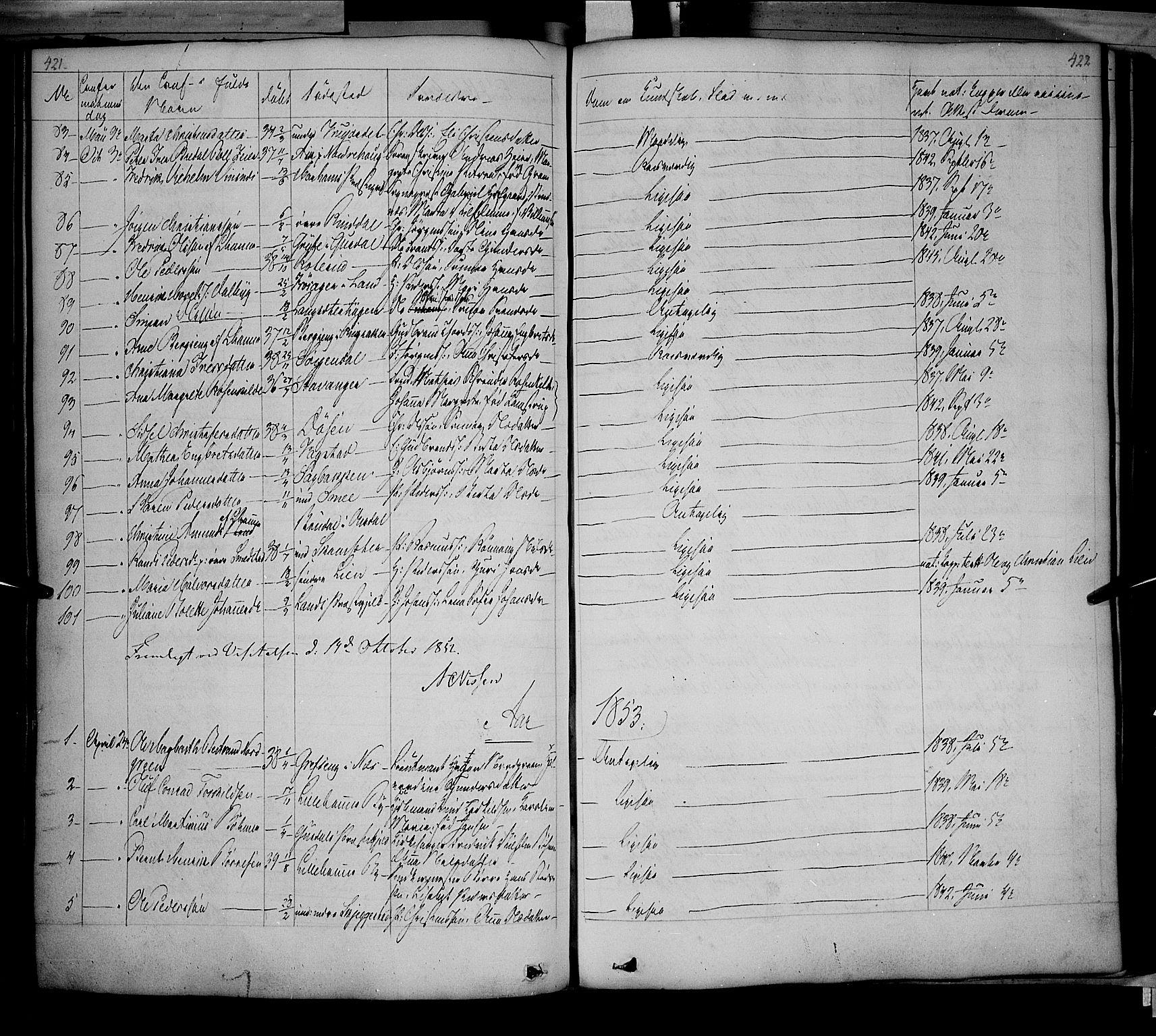 SAH, Fåberg prestekontor, Ministerialbok nr. 5, 1836-1854, s. 421-422