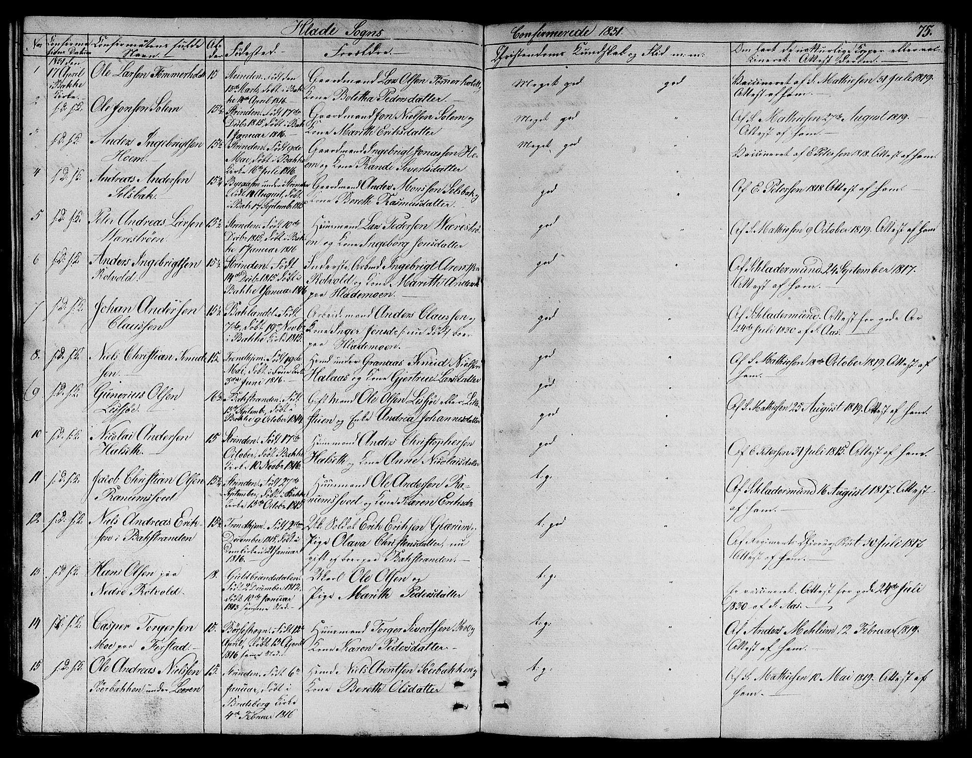 SAT, Ministerialprotokoller, klokkerbøker og fødselsregistre - Sør-Trøndelag, 606/L0308: Klokkerbok nr. 606C04, 1829-1840, s. 75