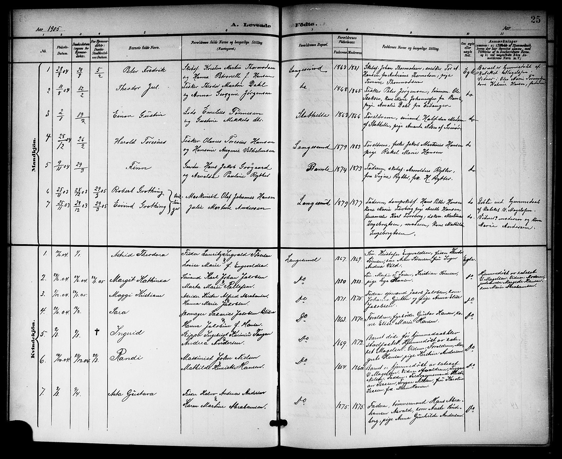 SAKO, Langesund kirkebøker, G/Ga/L0006: Klokkerbok nr. 6, 1899-1918, s. 25