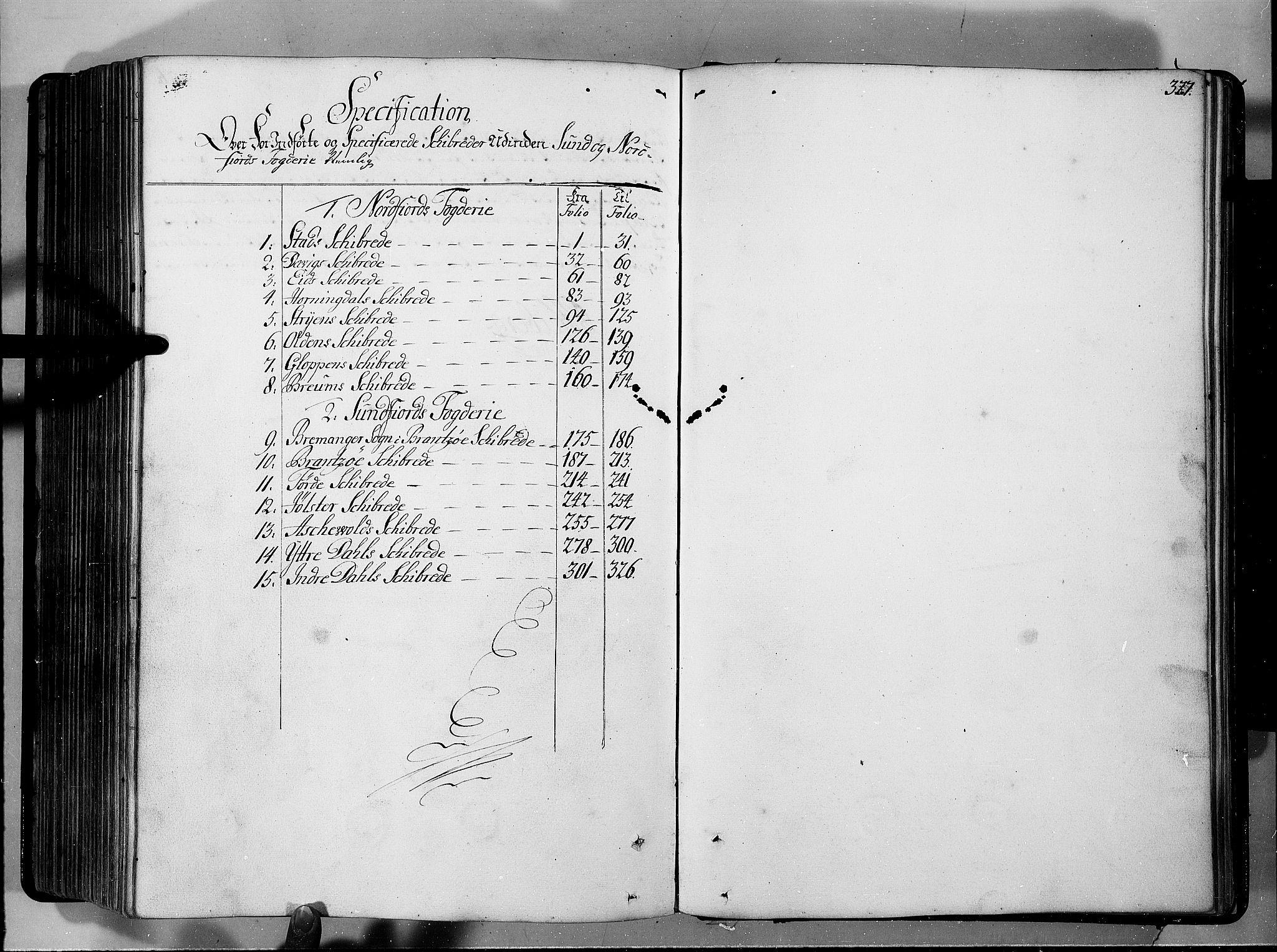 RA, Rentekammeret inntil 1814, Realistisk ordnet avdeling, N/Nb/Nbf/L0146: Sunnfjord og Nordfjord eksaminasjonsprotokoll, 1723, s. 326b-327a