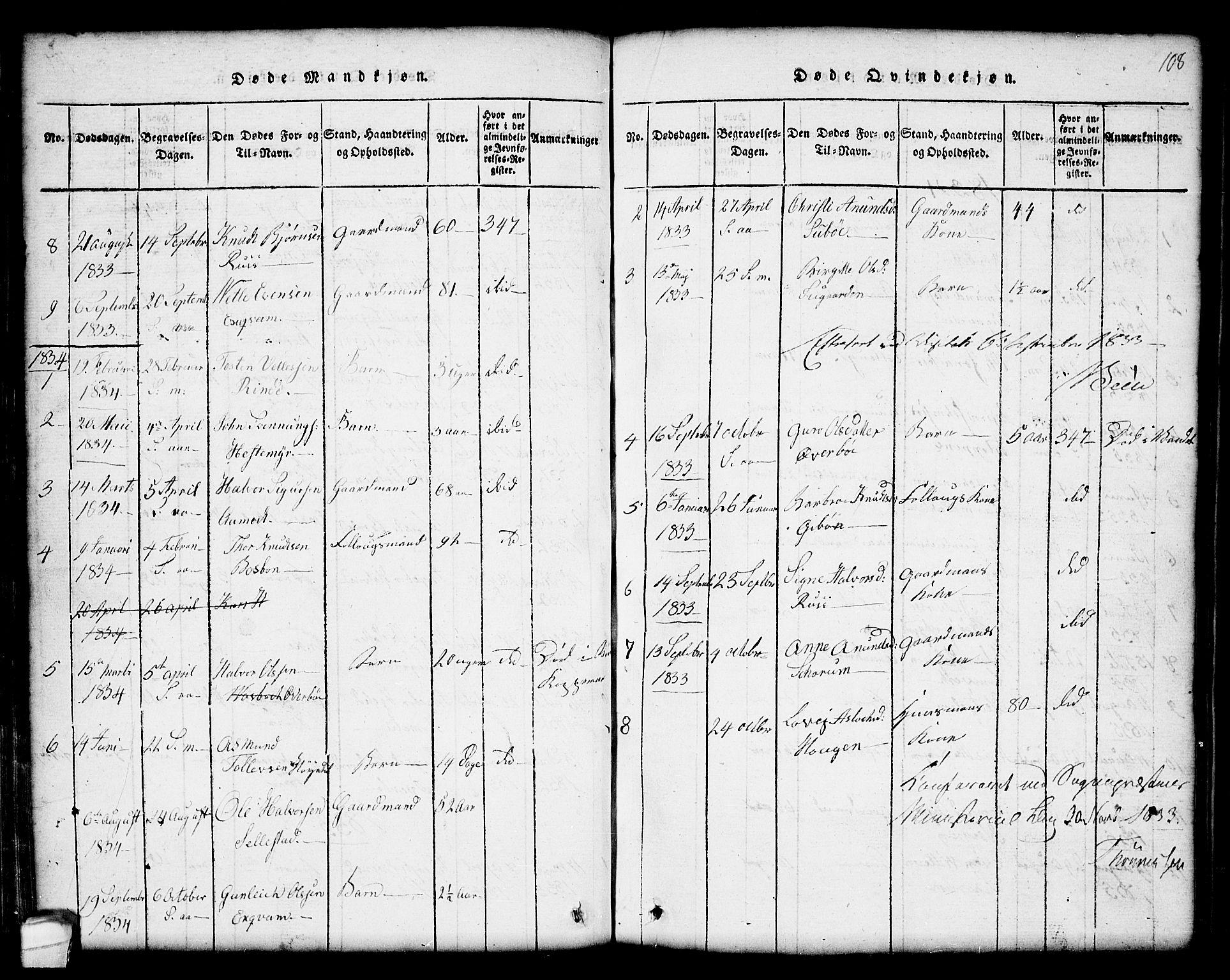 SAKO, Seljord kirkebøker, G/Gc/L0001: Klokkerbok nr. III 1, 1815-1849, s. 108