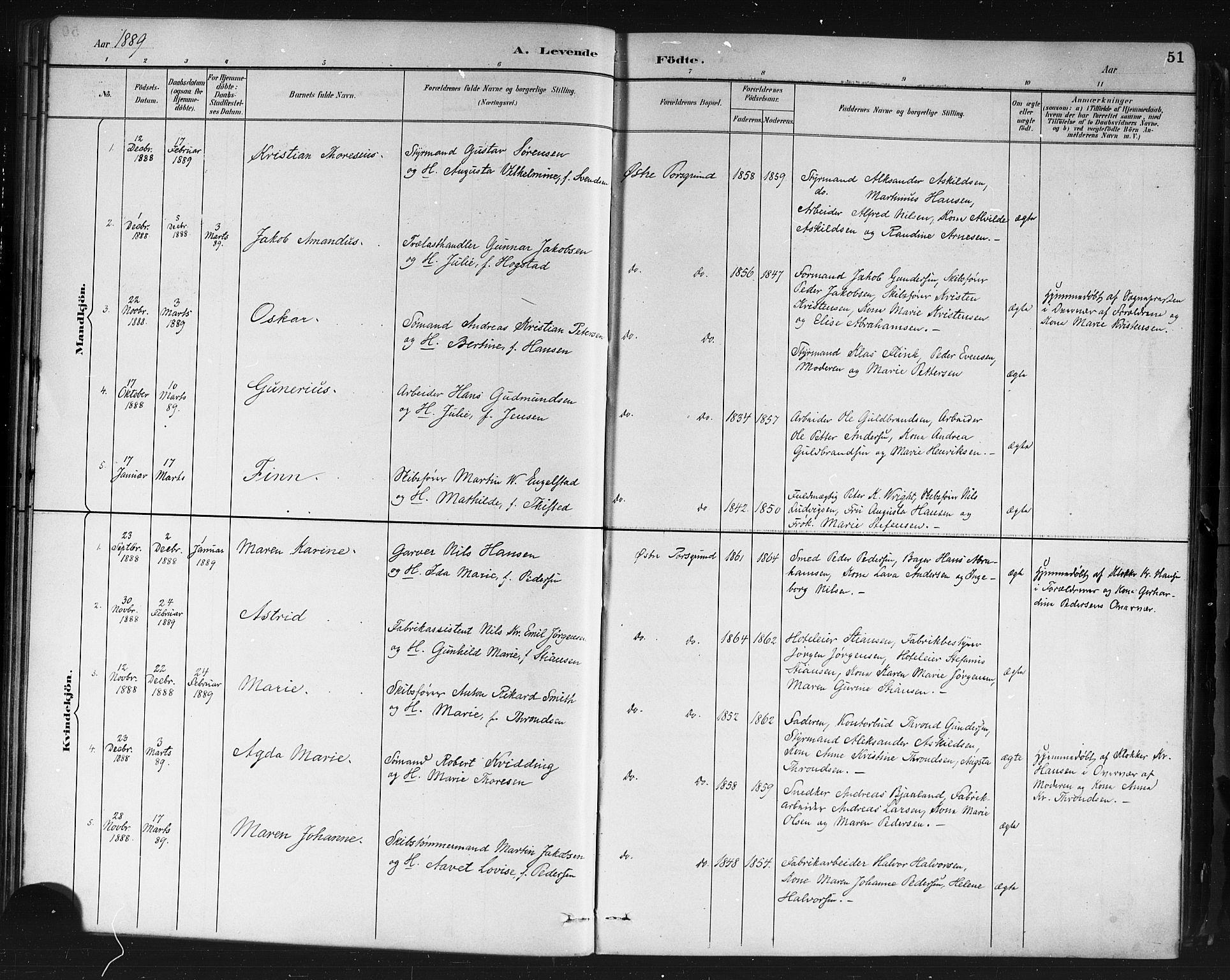 SAKO, Porsgrunn kirkebøker , G/Gb/L0005: Klokkerbok nr. II 5, 1883-1915, s. 51