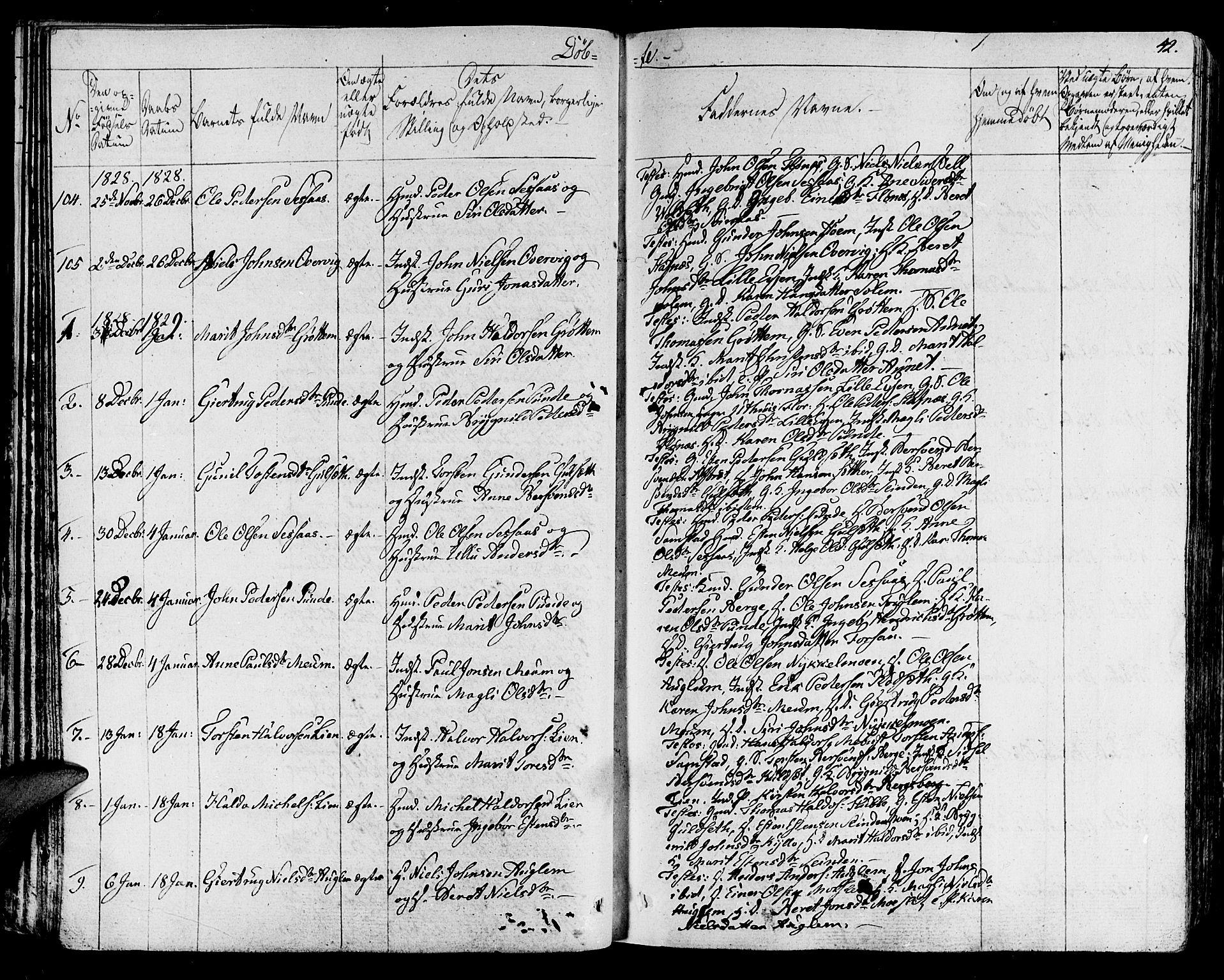 SAT, Ministerialprotokoller, klokkerbøker og fødselsregistre - Sør-Trøndelag, 695/L1143: Ministerialbok nr. 695A05 /1, 1824-1842, s. 42