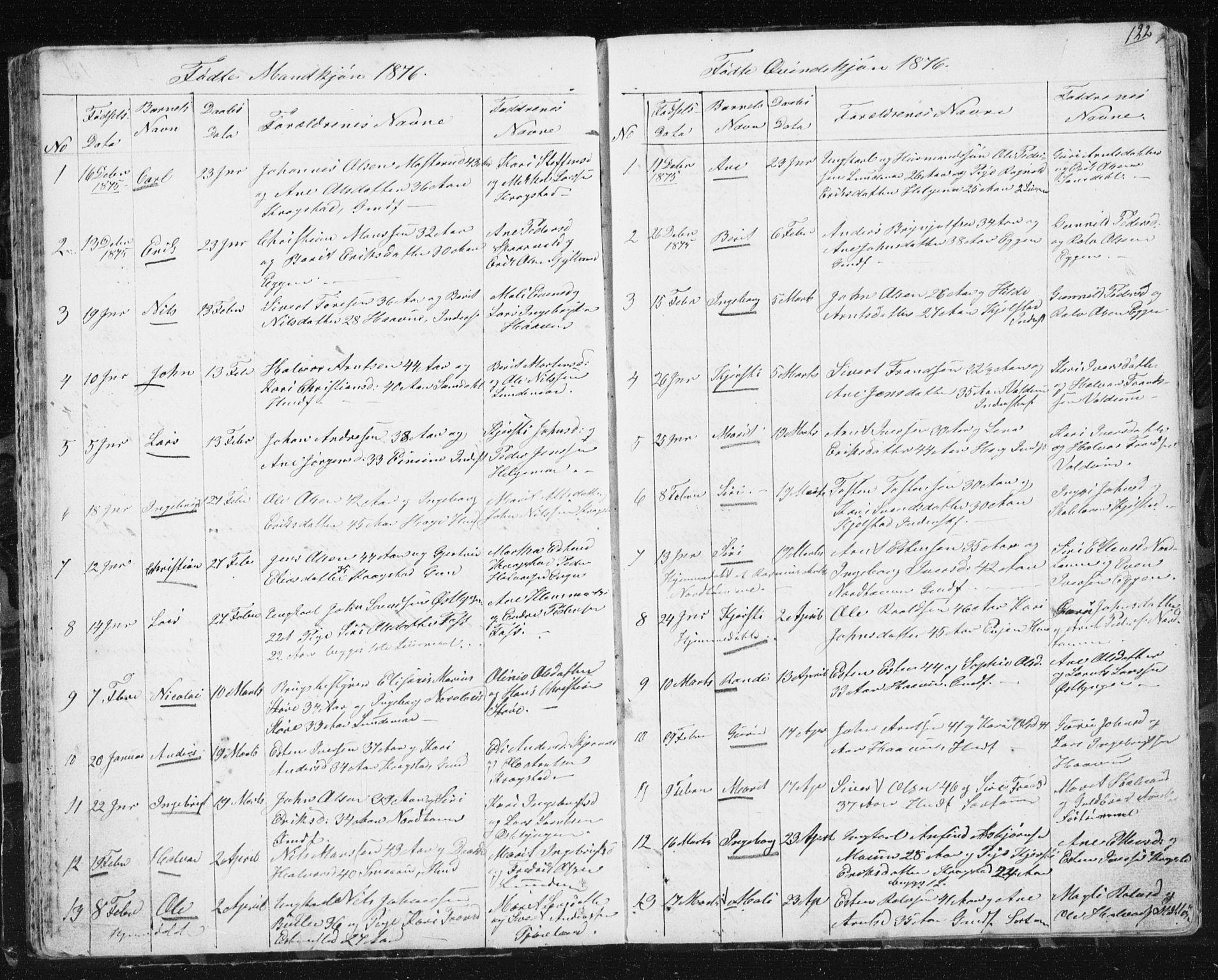 SAT, Ministerialprotokoller, klokkerbøker og fødselsregistre - Sør-Trøndelag, 692/L1110: Klokkerbok nr. 692C05, 1849-1889, s. 122