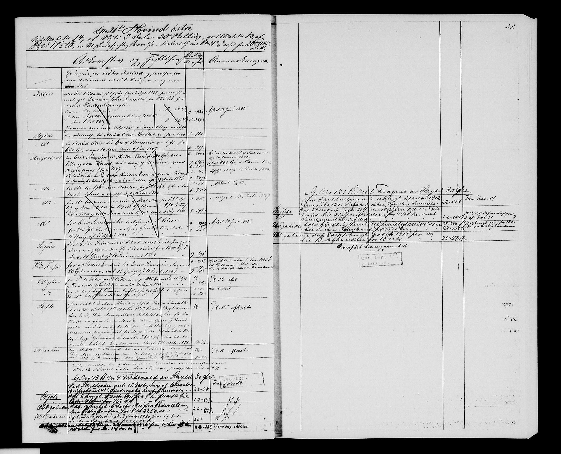 SAH, Sør-Hedmark sorenskriveri, H/Ha/Hac/Hacc/L0001: Panteregister nr. 3.1, 1855-1943, s. 25