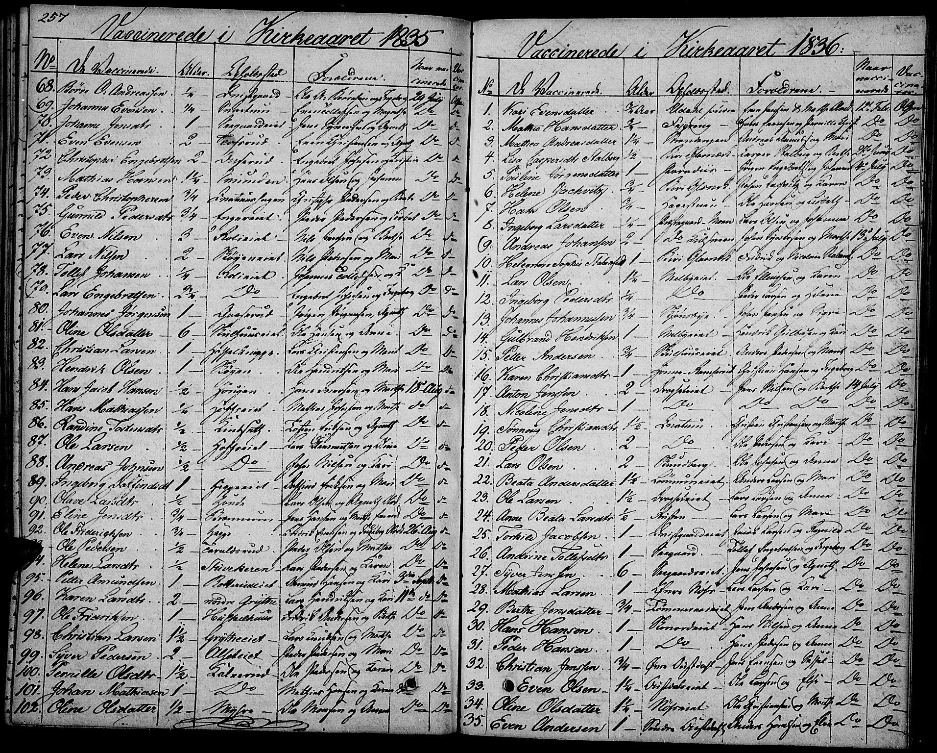 SAH, Biri prestekontor, Ministerialbok nr. 4, 1829-1842, s. 257