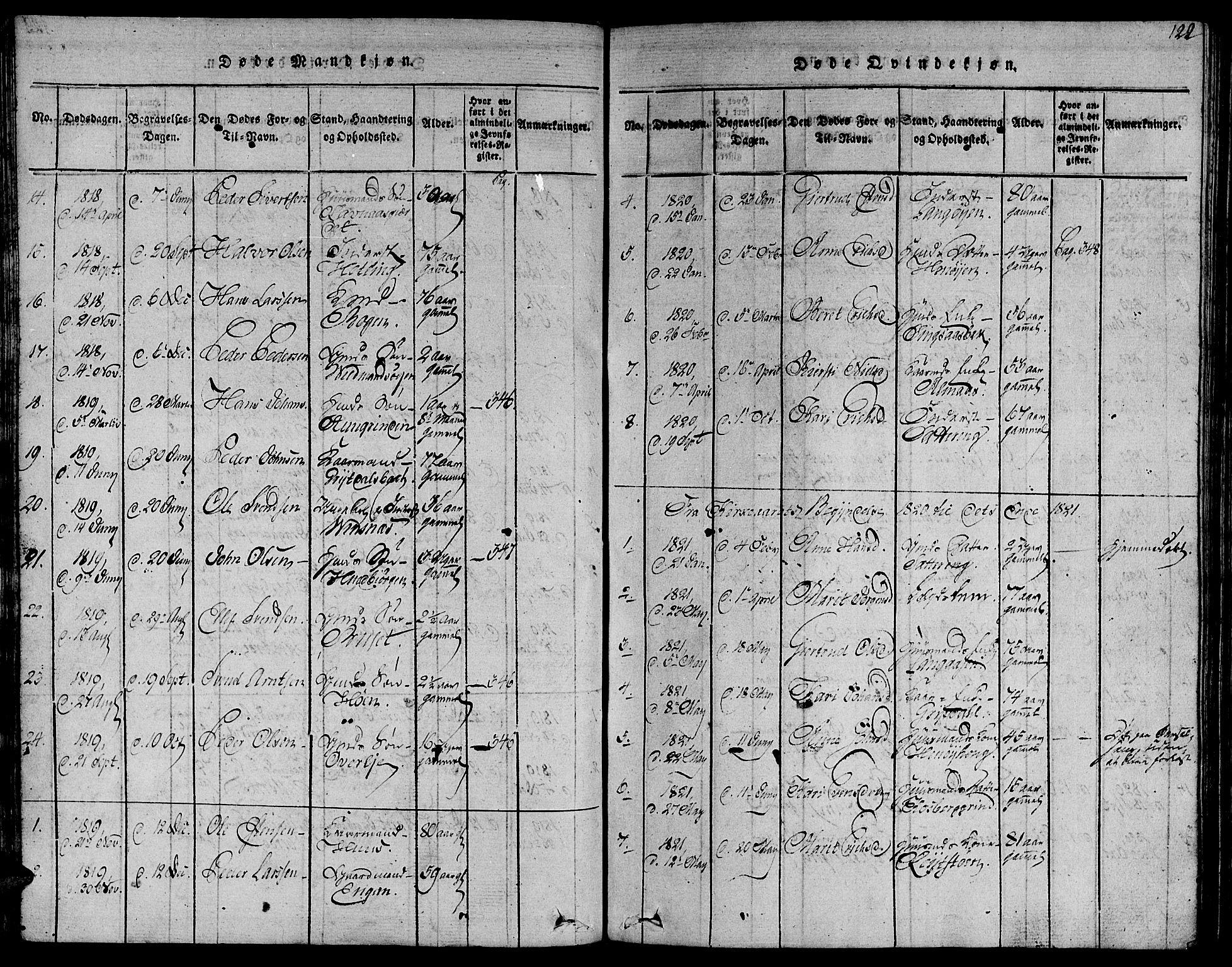SAT, Ministerialprotokoller, klokkerbøker og fødselsregistre - Sør-Trøndelag, 685/L0955: Ministerialbok nr. 685A03 /2, 1817-1829, s. 122
