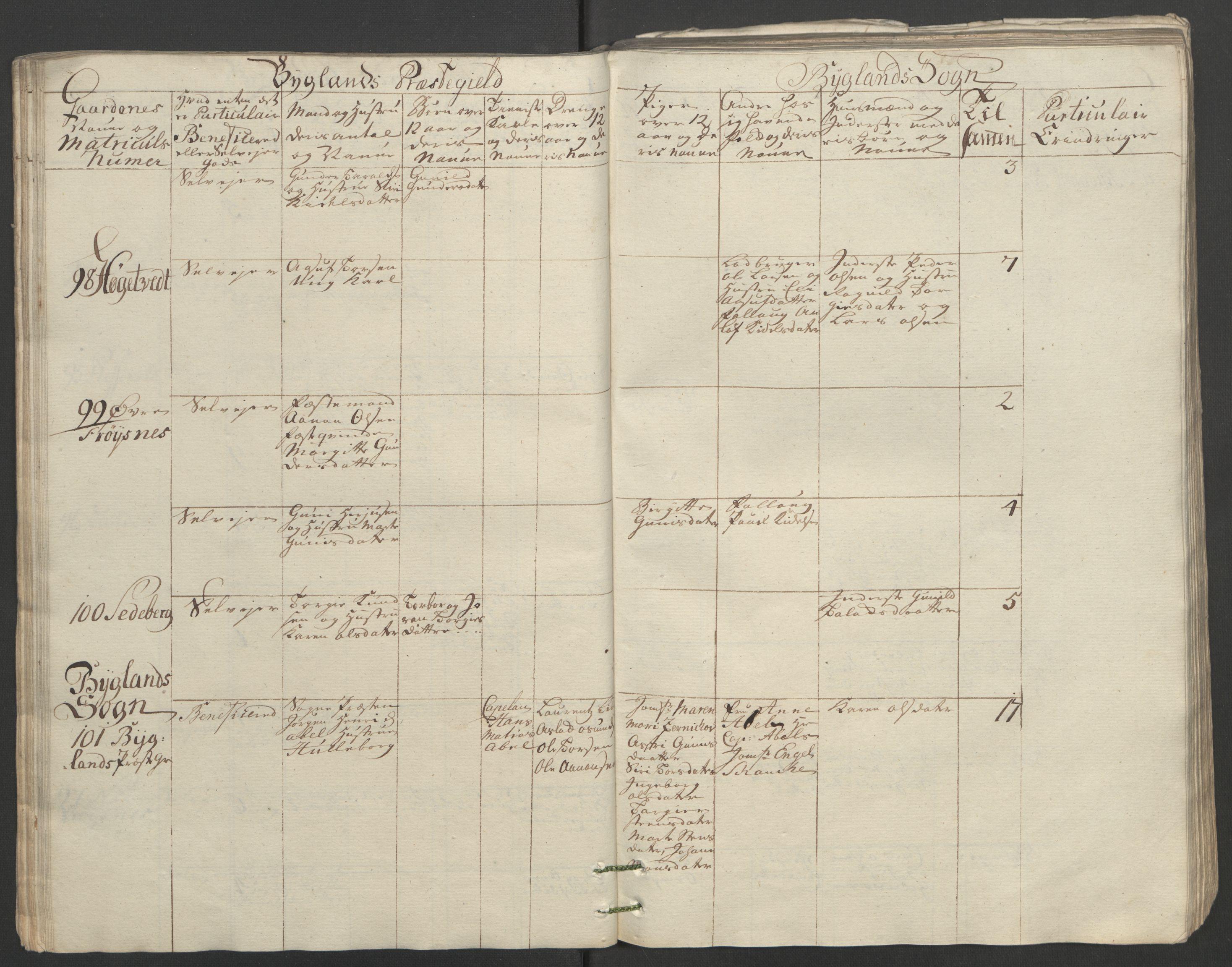 RA, Rentekammeret inntil 1814, Reviderte regnskaper, Fogderegnskap, R40/L2517: Ekstraskatten Råbyggelag, 1762-1763, s. 63