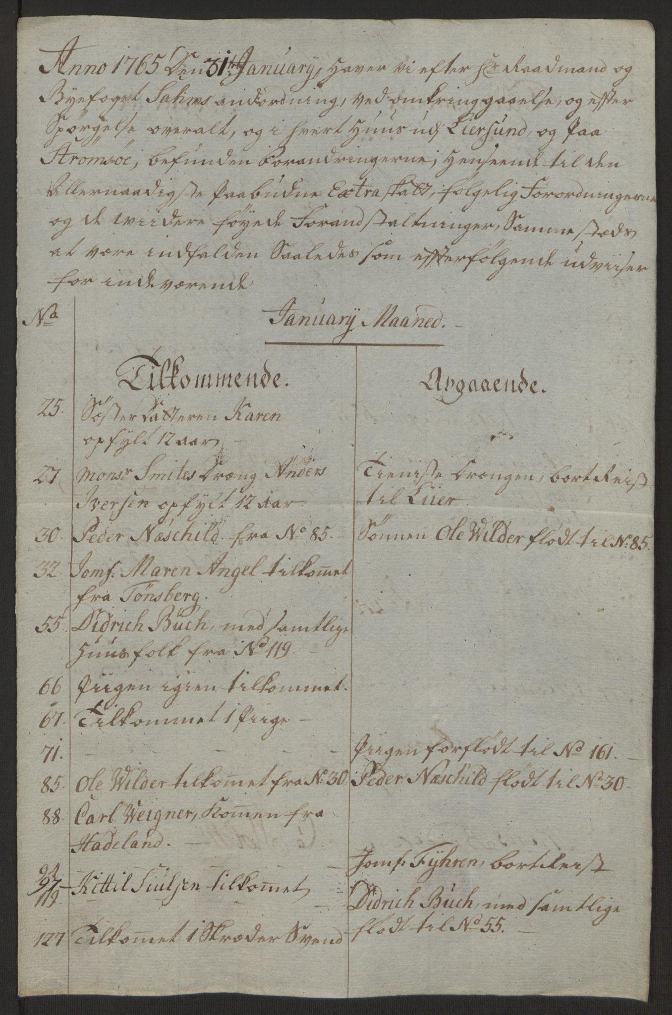 RA, Rentekammeret inntil 1814, Reviderte regnskaper, Byregnskaper, R/Rg/L0144: [G4] Kontribusjonsregnskap, 1762-1767, s. 365