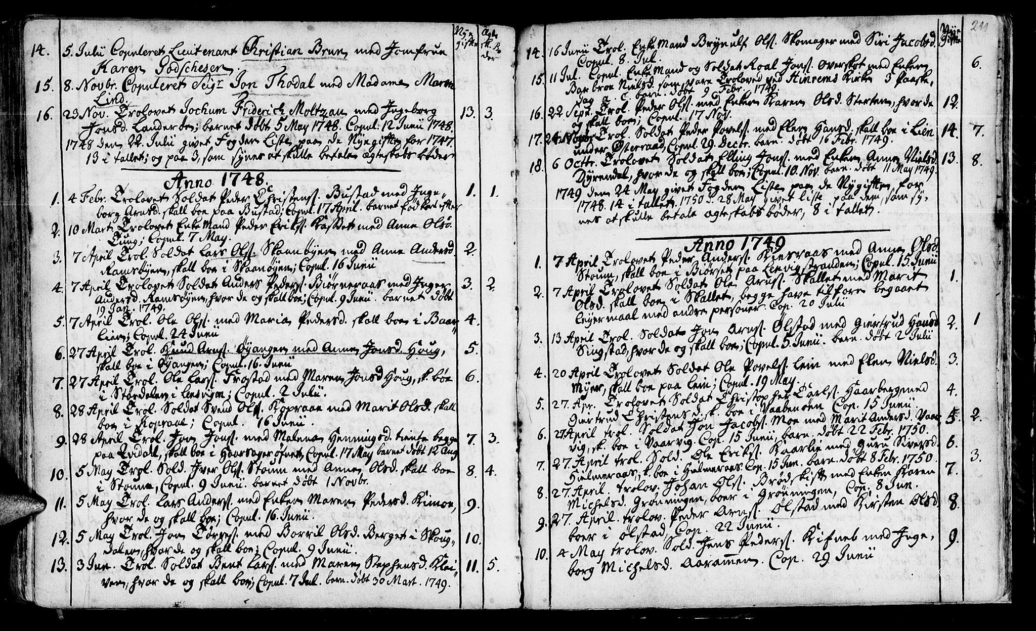 SAT, Ministerialprotokoller, klokkerbøker og fødselsregistre - Sør-Trøndelag, 646/L0604: Ministerialbok nr. 646A02, 1735-1750, s. 210-211